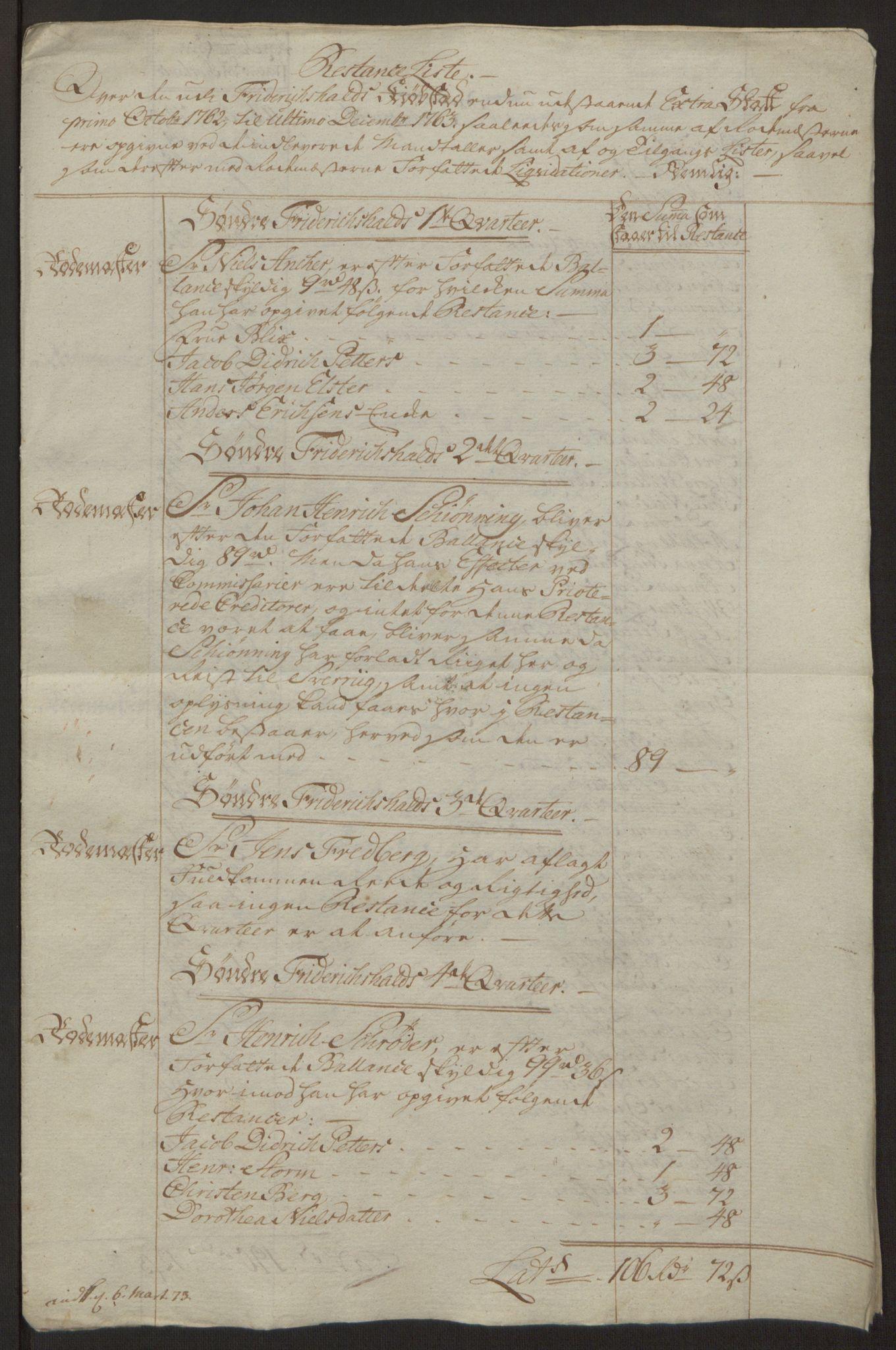 RA, Rentekammeret inntil 1814, Reviderte regnskaper, Byregnskaper, R/Ra/L0006: [A4] Kontribusjonsregnskap, 1762-1772, s. 279