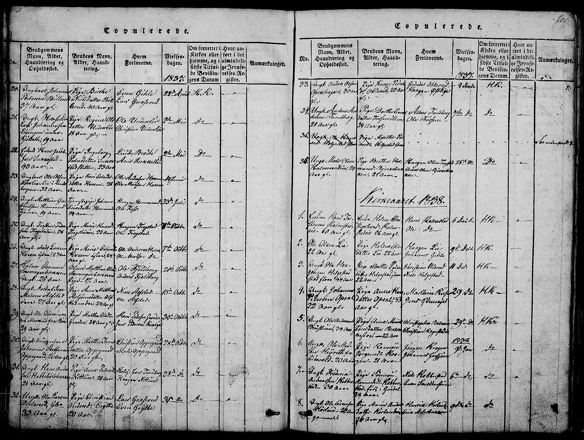 SAH, Østre Toten prestekontor, Klokkerbok nr. 1, 1827-1839, s. 201