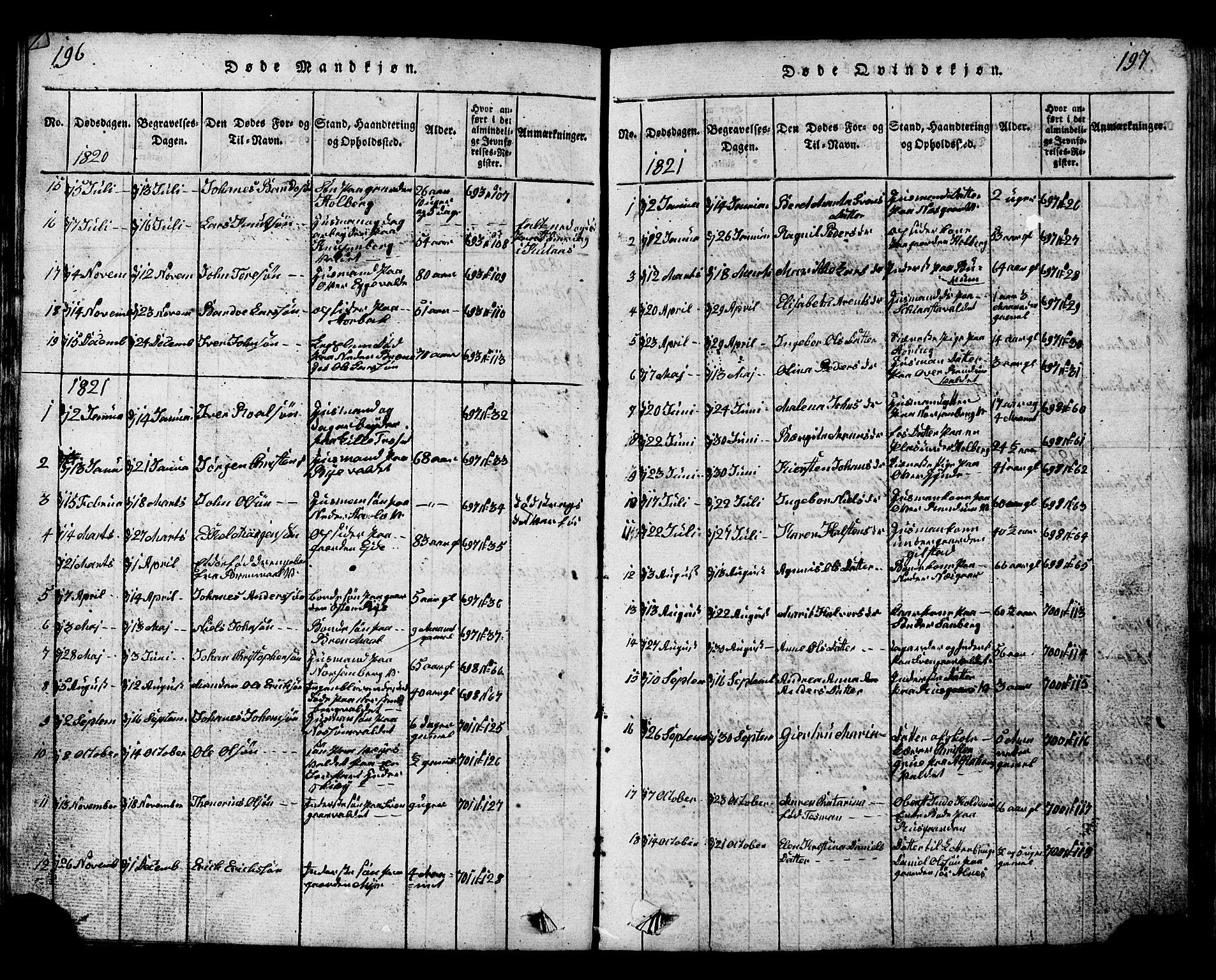 SAT, Ministerialprotokoller, klokkerbøker og fødselsregistre - Nord-Trøndelag, 717/L0169: Klokkerbok nr. 717C01, 1816-1834, s. 196-197