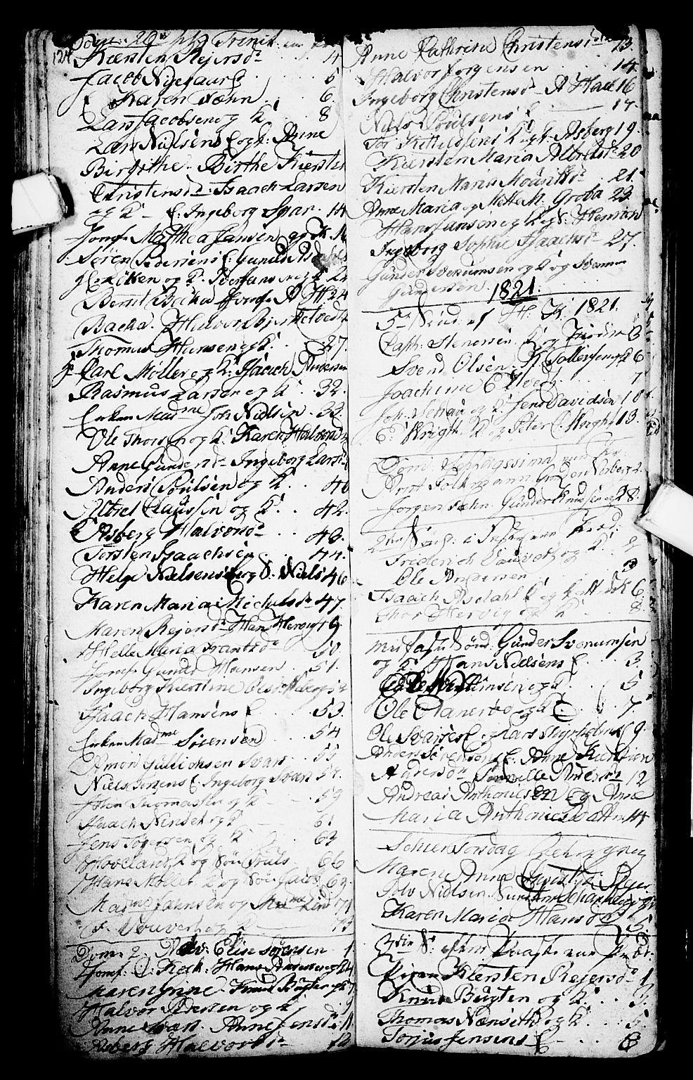 SAKO, Porsgrunn kirkebøker , G/Ga/L0001: Klokkerbok nr. I 1, 1766-1790, s. 124-125