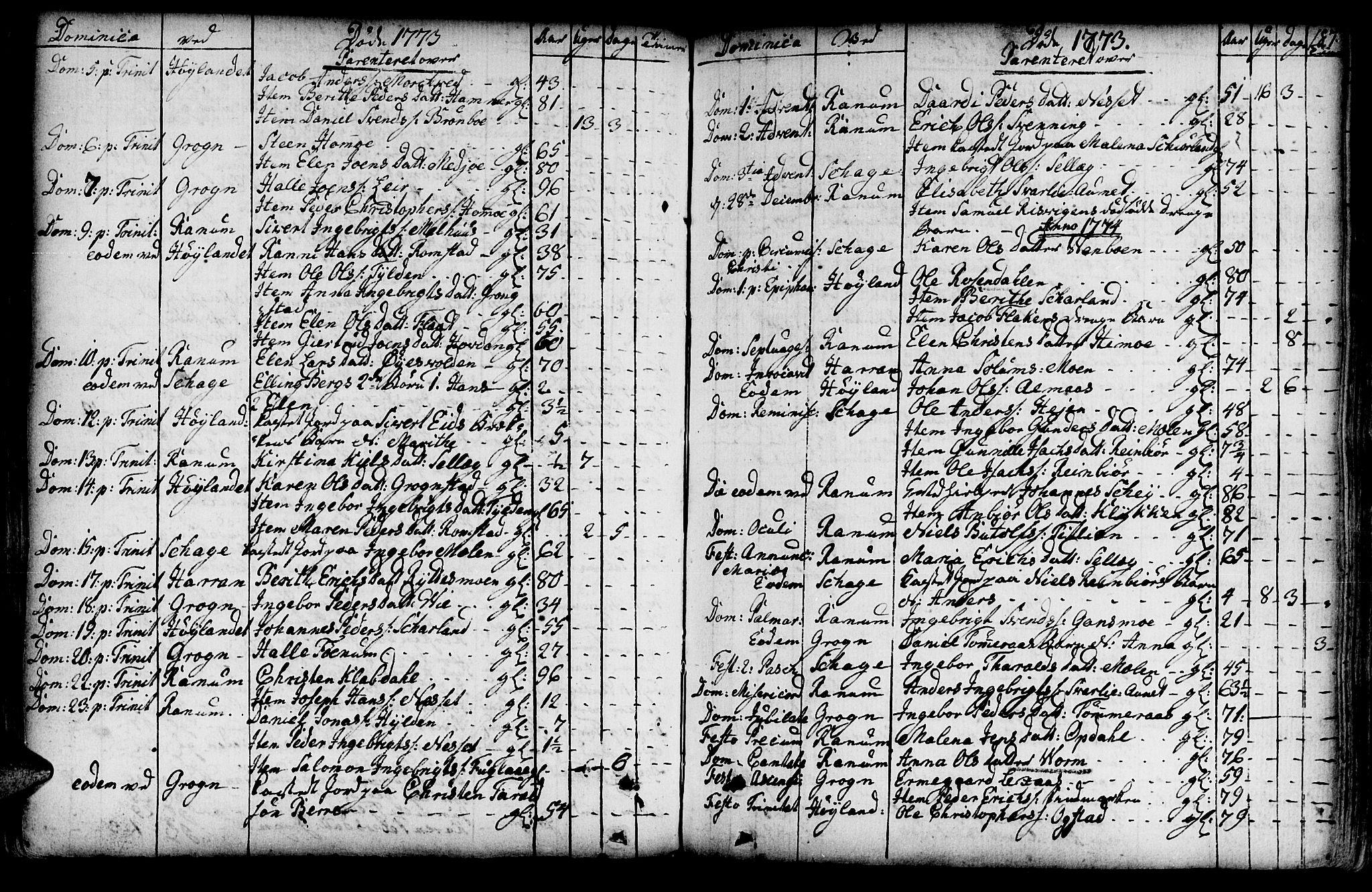 SAT, Ministerialprotokoller, klokkerbøker og fødselsregistre - Nord-Trøndelag, 764/L0542: Ministerialbok nr. 764A02, 1748-1779, s. 187