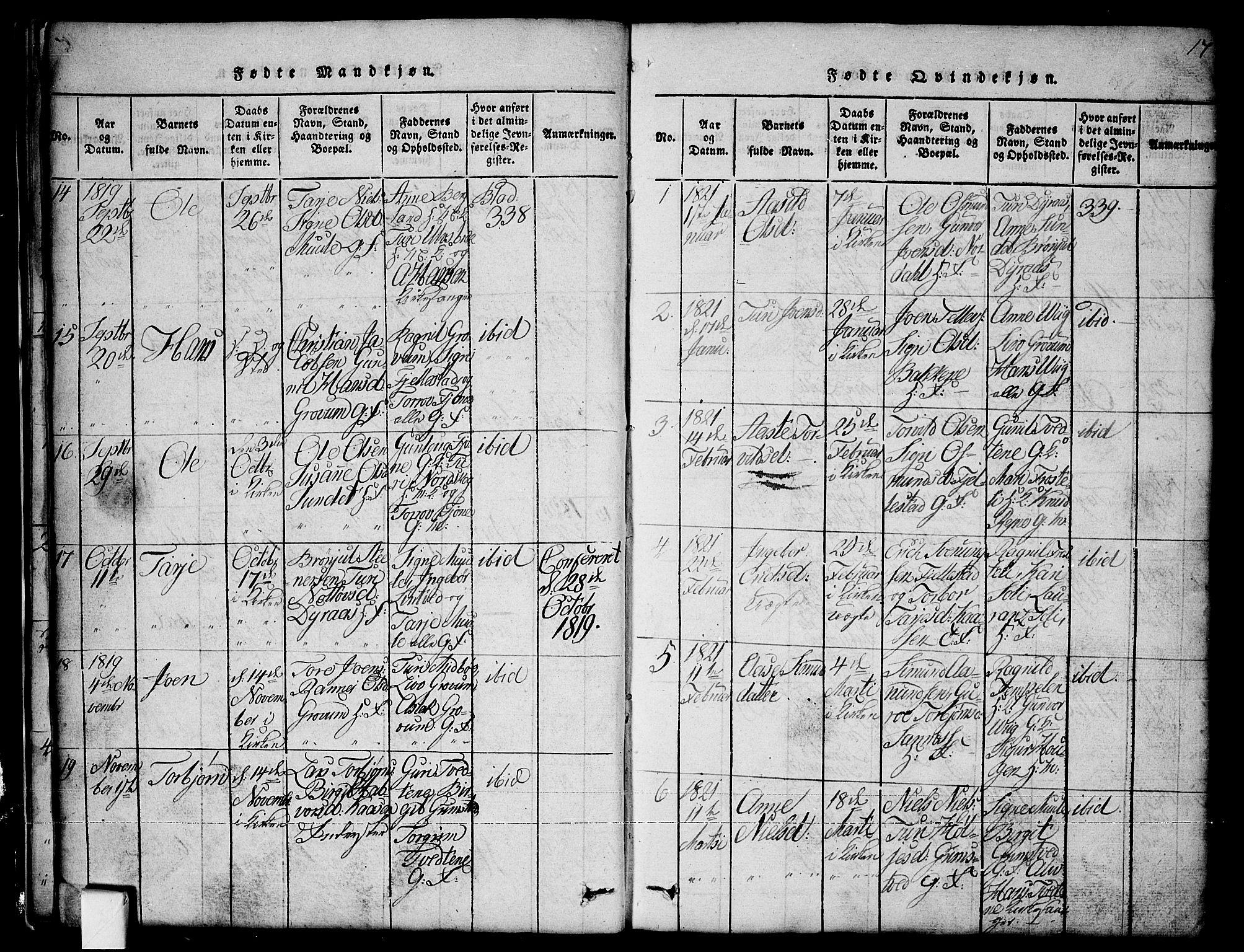 SAKO, Nissedal kirkebøker, G/Ga/L0001: Klokkerbok nr. I 1, 1814-1860, s. 17