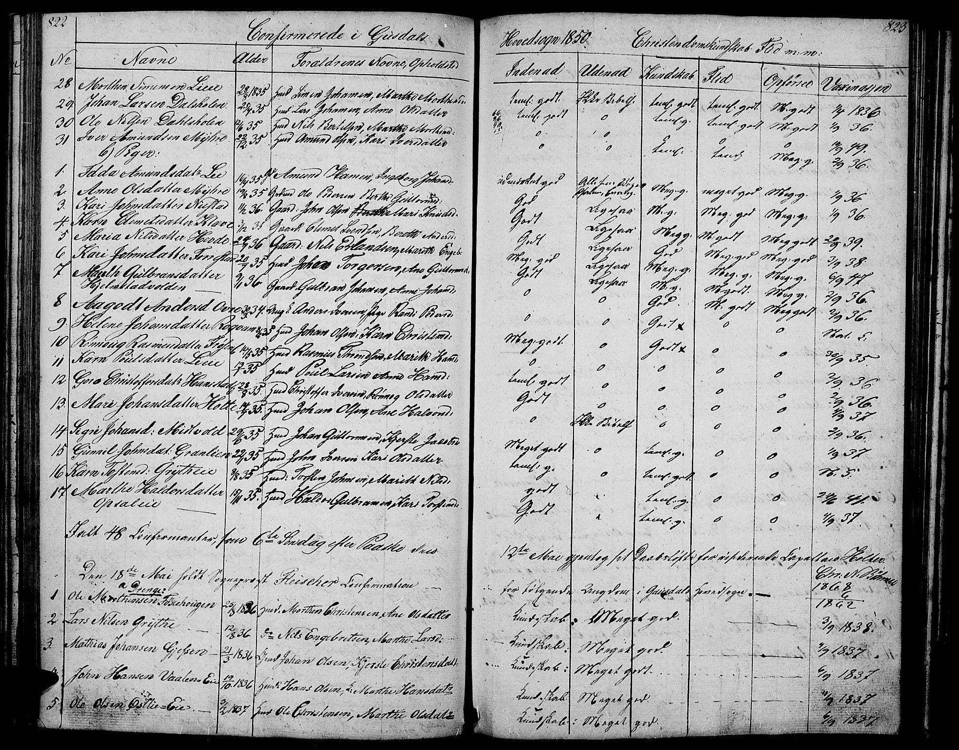 SAH, Gausdal prestekontor, Klokkerbok nr. 4, 1835-1870, s. 822-823