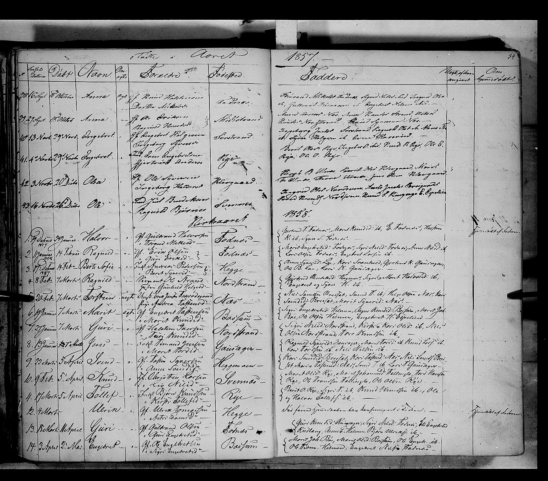SAH, Nord-Aurdal prestekontor, Ministerialbok nr. 5, 1842-1863, s. 34