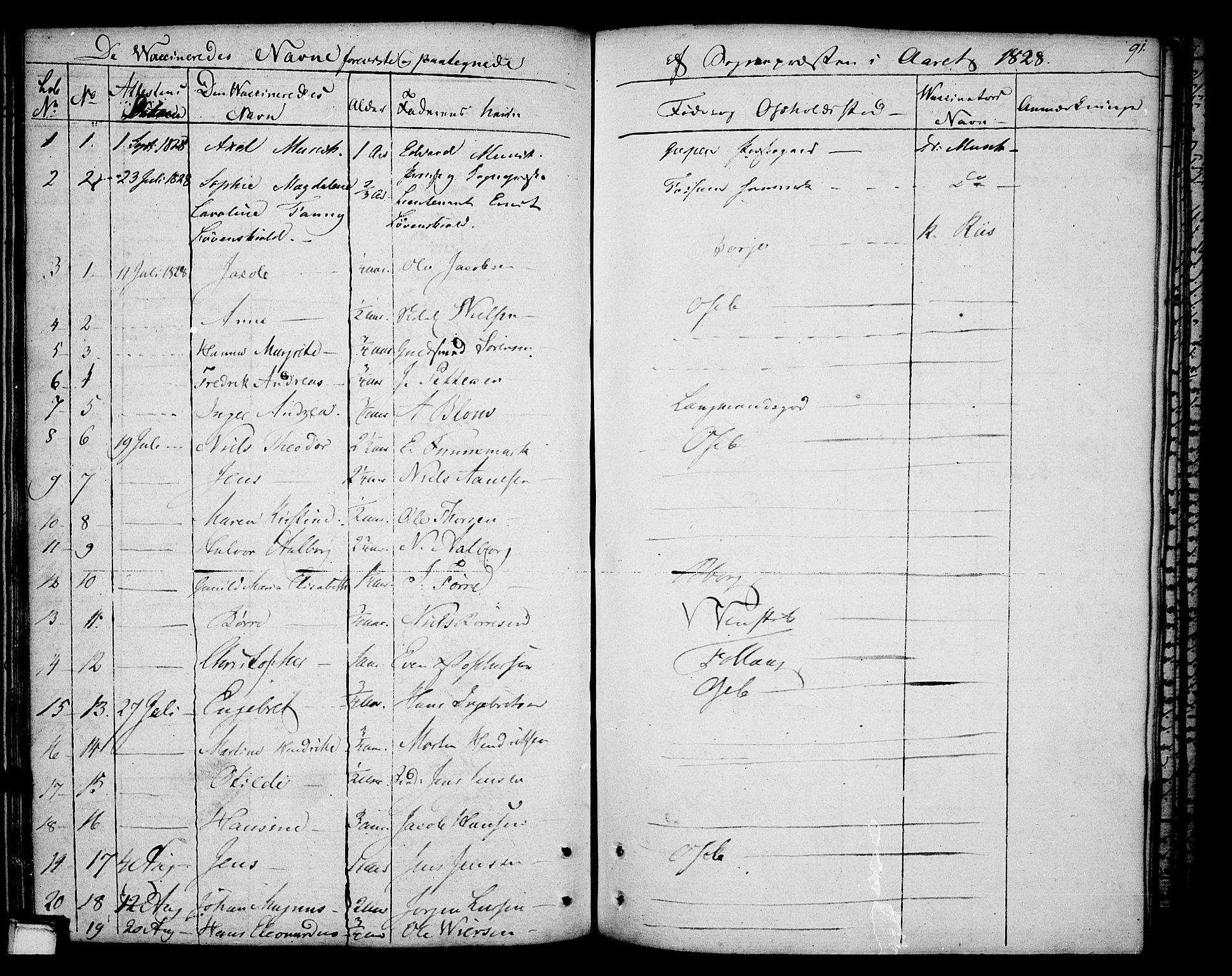 SAKO, Gjerpen kirkebøker, F/Fa/L0003: Ministerialbok nr. 3, 1796-1814, s. 91