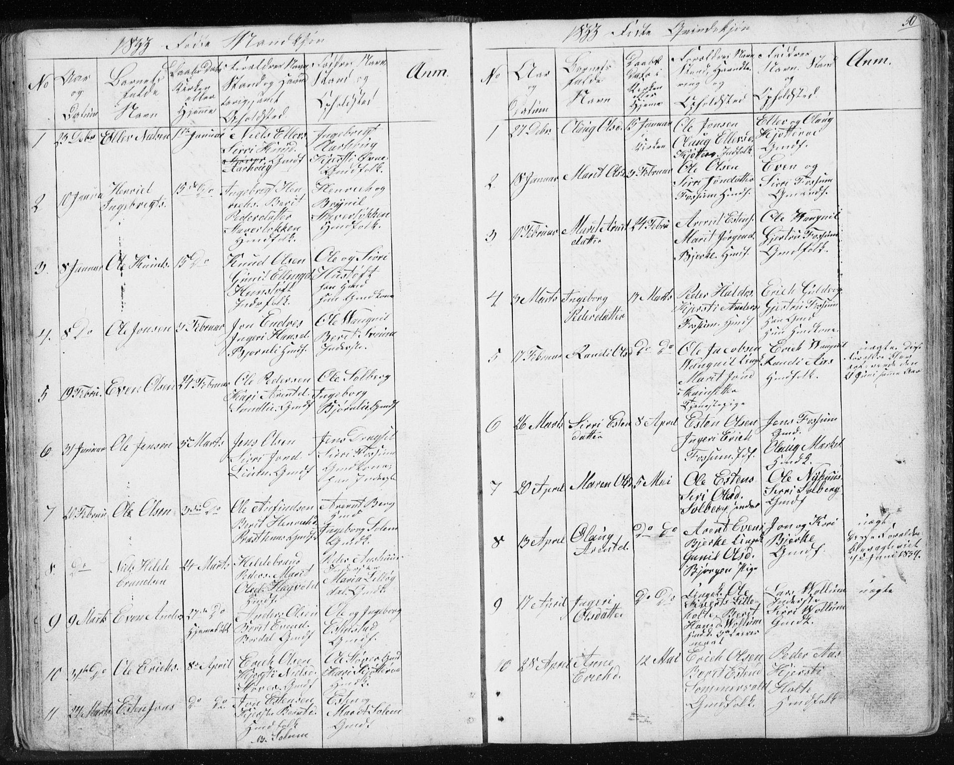 SAT, Ministerialprotokoller, klokkerbøker og fødselsregistre - Sør-Trøndelag, 689/L1043: Klokkerbok nr. 689C02, 1816-1892, s. 50