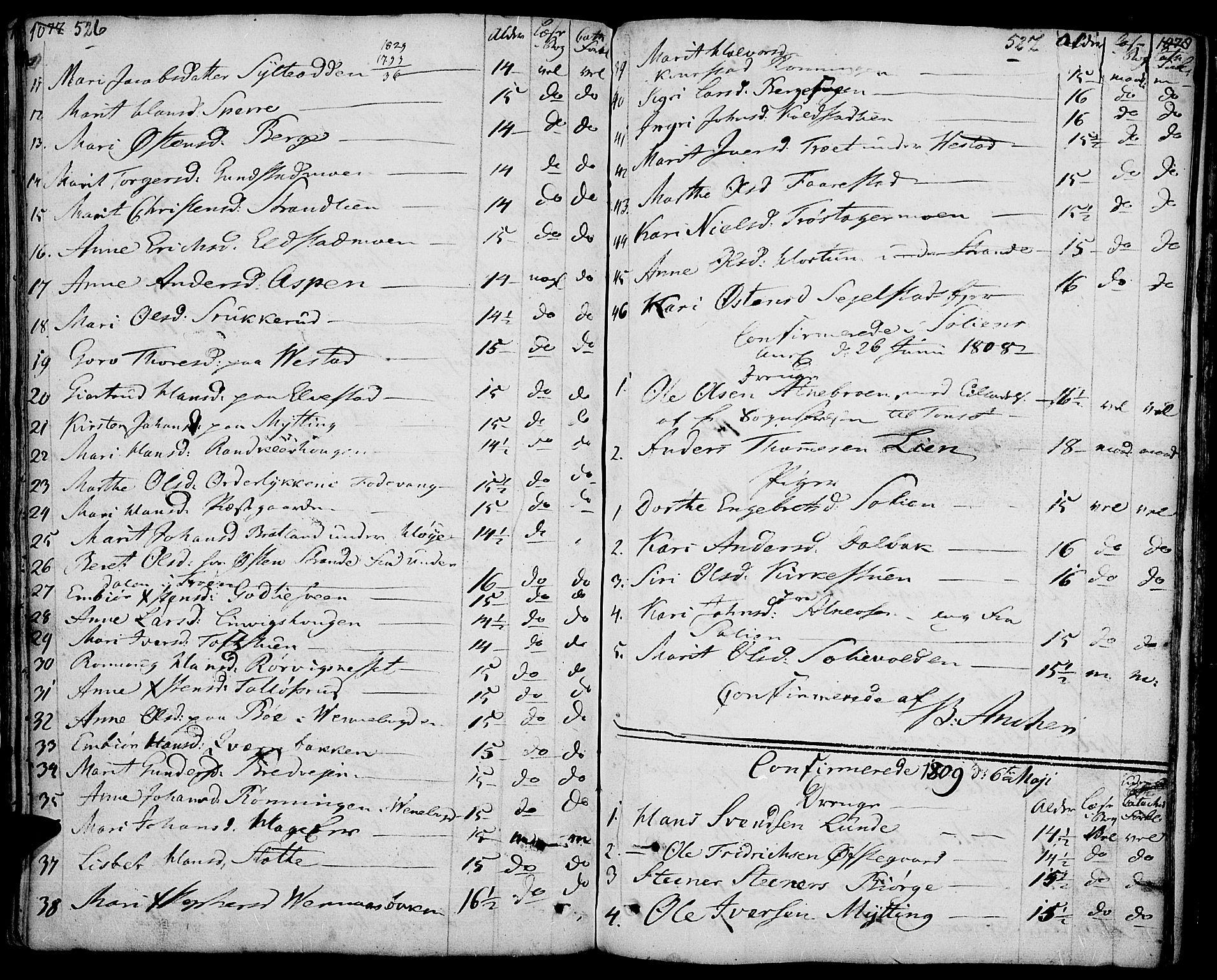 SAH, Ringebu prestekontor, Ministerialbok nr. 3, 1781-1820, s. 526-527
