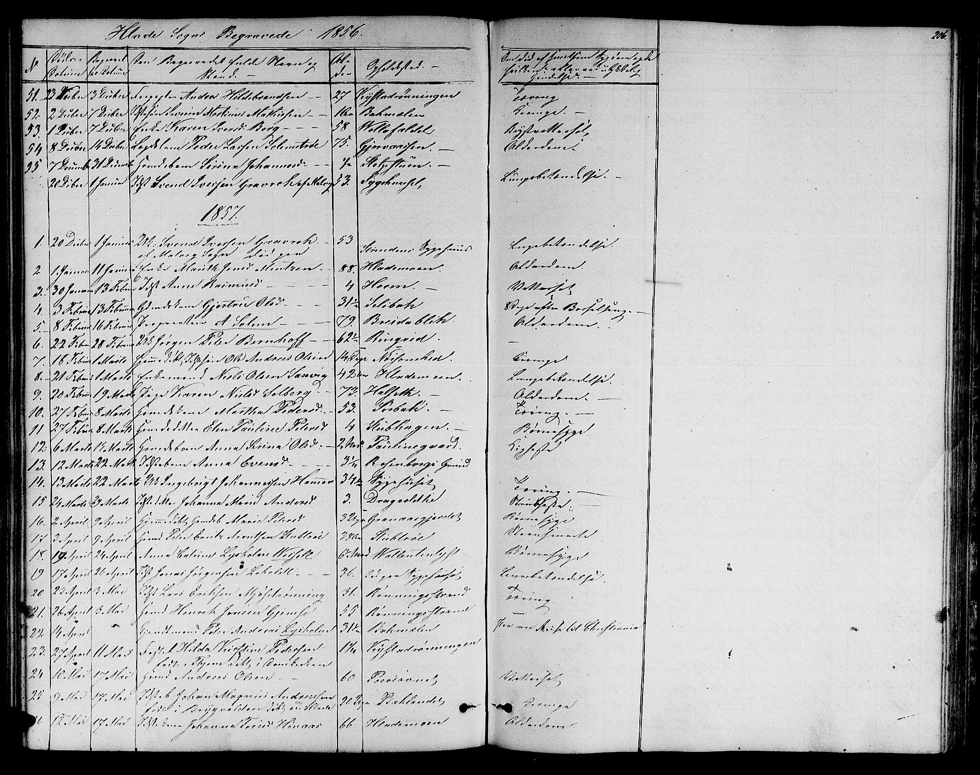 SAT, Ministerialprotokoller, klokkerbøker og fødselsregistre - Sør-Trøndelag, 606/L0310: Klokkerbok nr. 606C06, 1850-1859, s. 206
