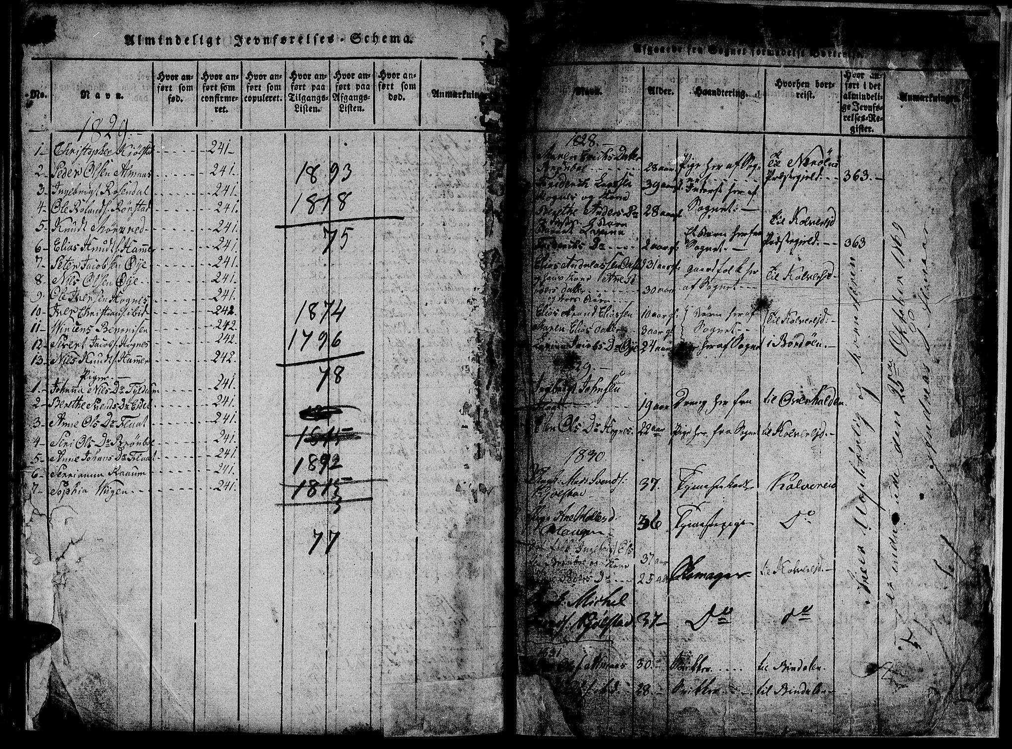 SAT, Ministerialprotokoller, klokkerbøker og fødselsregistre - Nord-Trøndelag, 765/L0562: Klokkerbok nr. 765C01, 1817-1851, s. 357