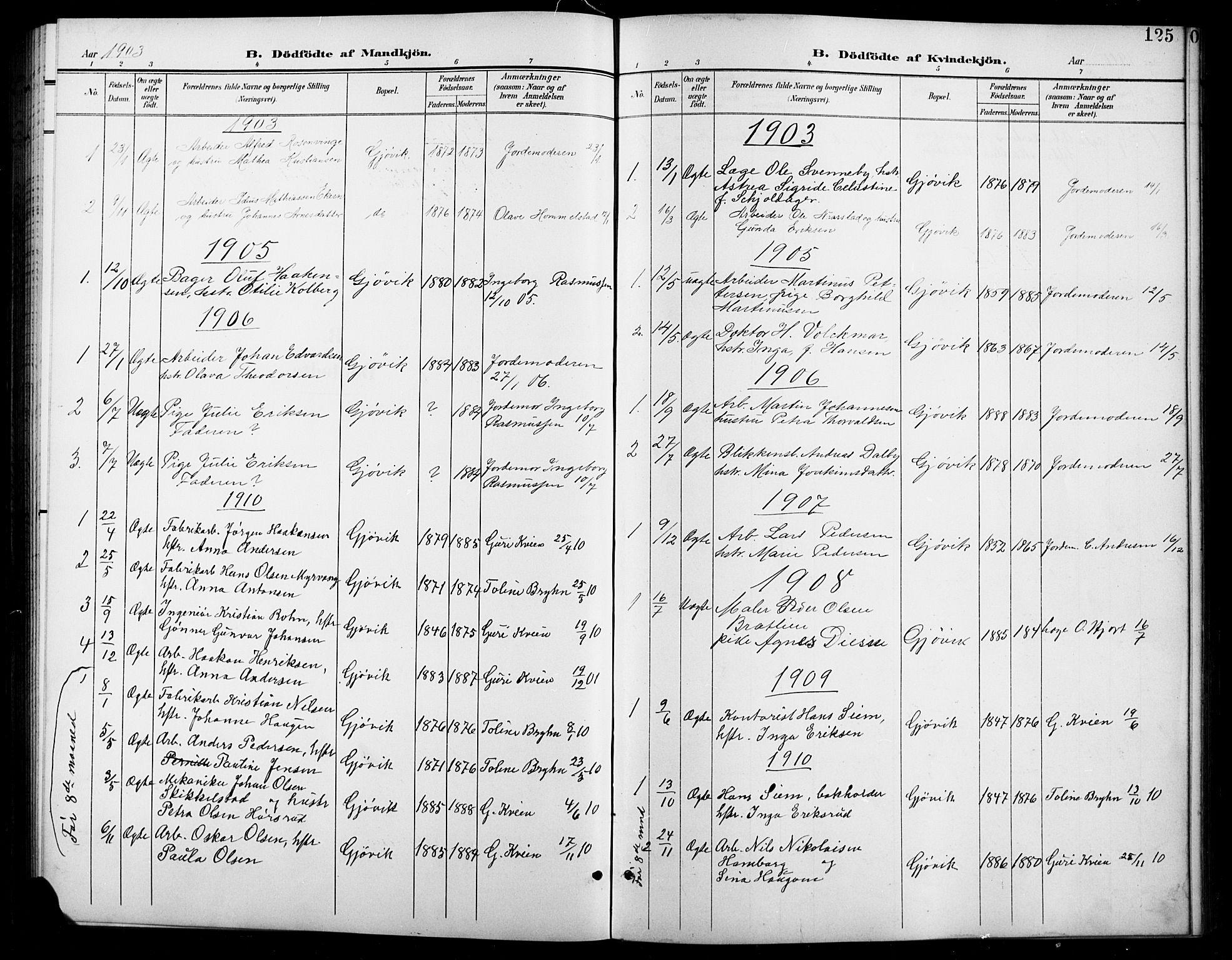 SAH, Vardal prestekontor, H/Ha/Hab/L0012: Klokkerbok nr. 12, 1902-1911, s. 125
