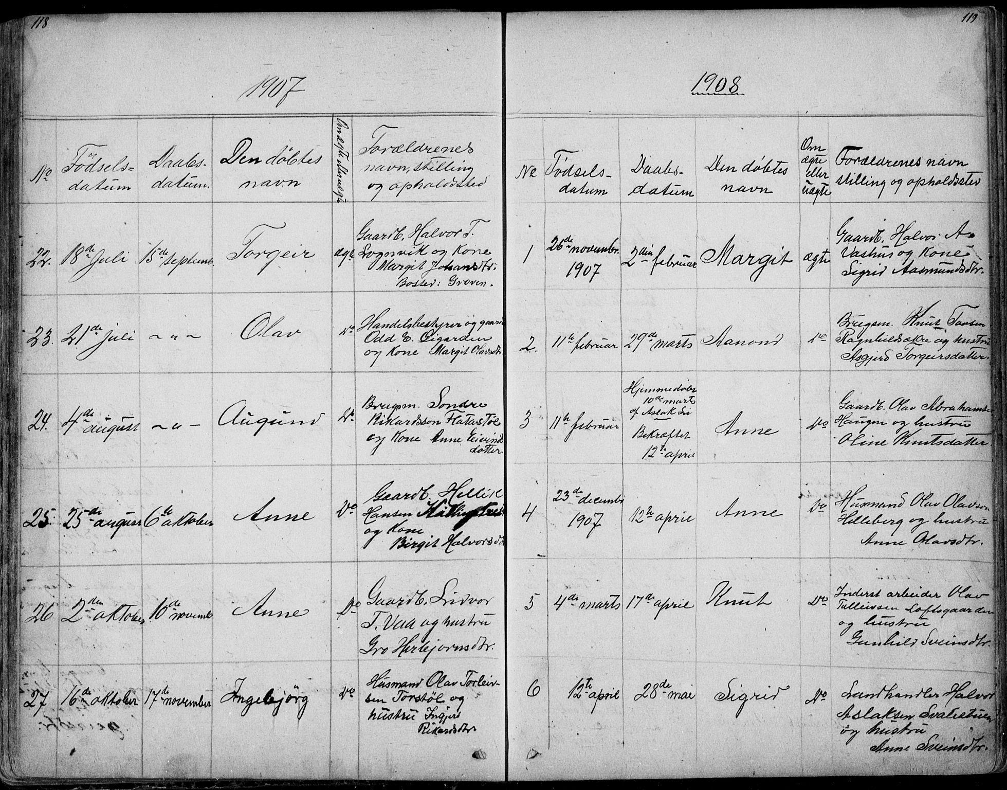 SAKO, Rauland kirkebøker, G/Ga/L0002: Klokkerbok nr. I 2, 1849-1935, s. 118-119