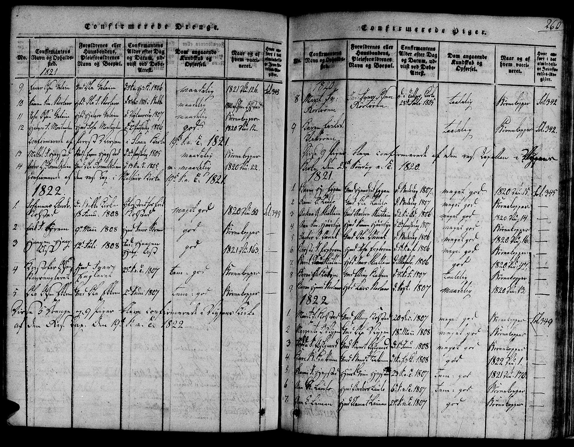 SAT, Ministerialprotokoller, klokkerbøker og fødselsregistre - Sør-Trøndelag, 691/L1067: Ministerialbok nr. 691A03 /3, 1816-1826, s. 260
