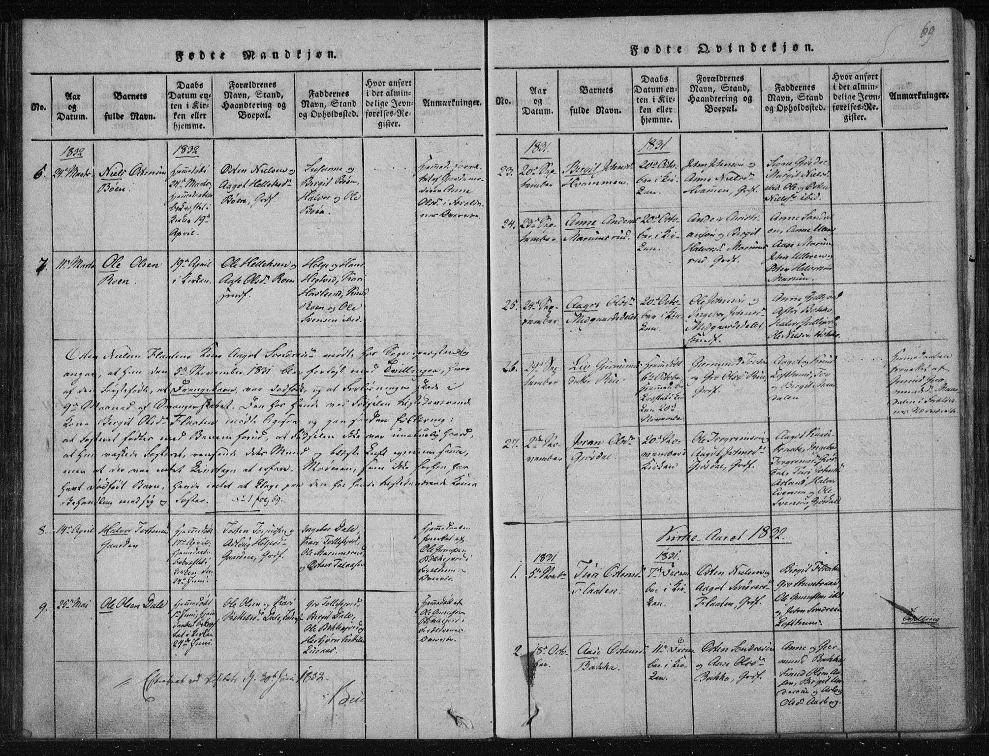 SAKO, Tinn kirkebøker, F/Fa/L0004: Ministerialbok nr. I 4, 1815-1843, s. 69