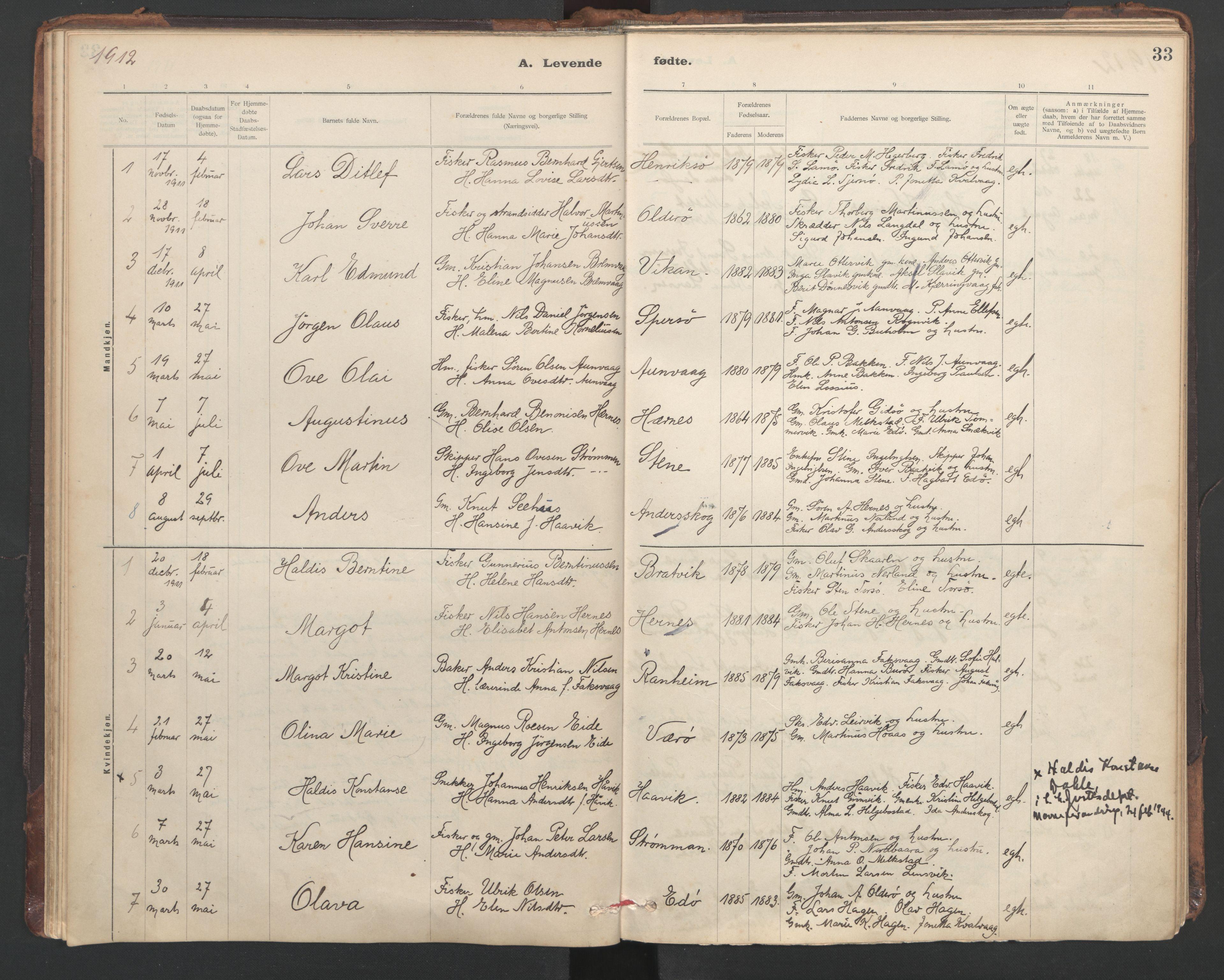 SAT, Ministerialprotokoller, klokkerbøker og fødselsregistre - Sør-Trøndelag, 635/L0552: Ministerialbok nr. 635A02, 1899-1919, s. 33