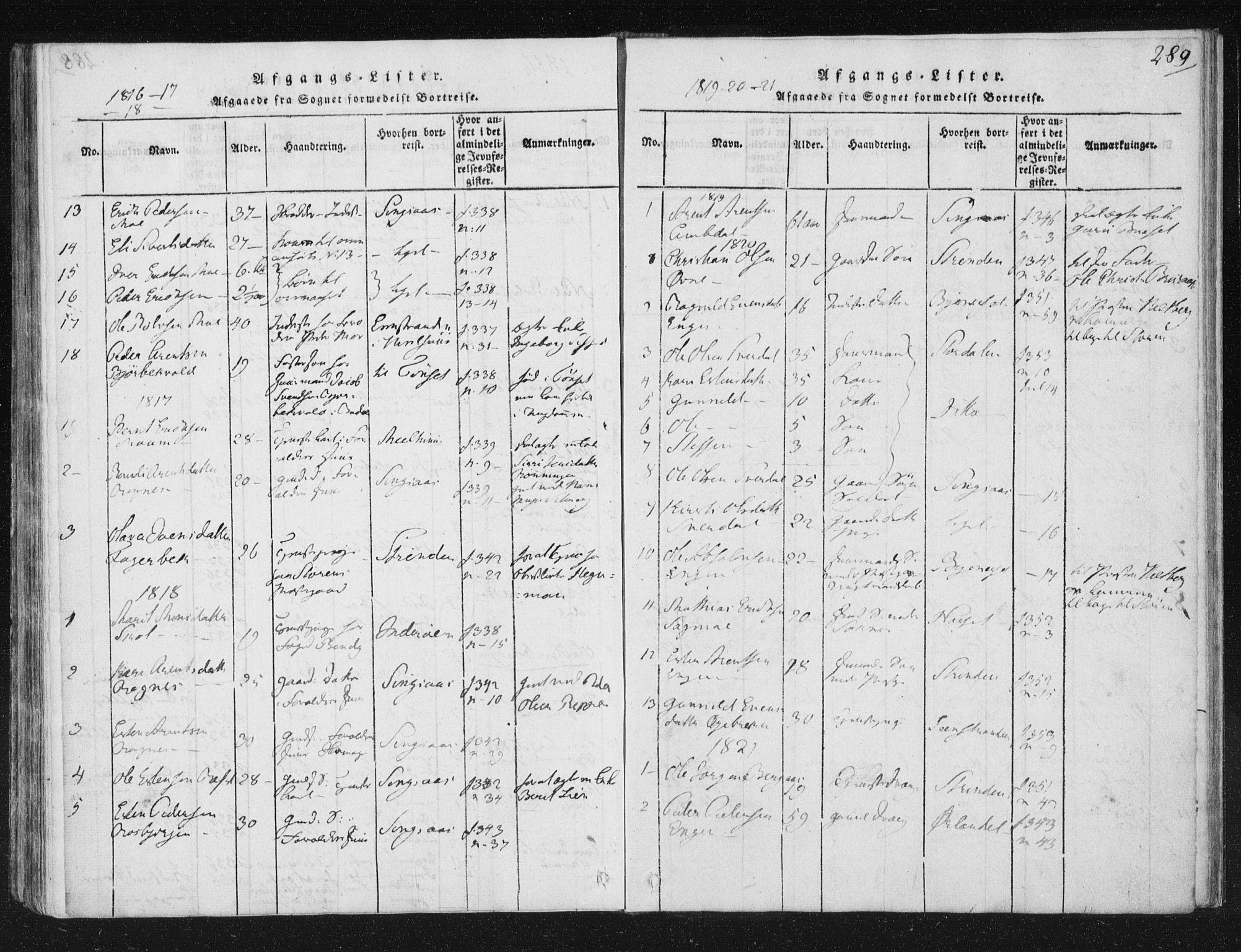 SAT, Ministerialprotokoller, klokkerbøker og fødselsregistre - Sør-Trøndelag, 687/L0996: Ministerialbok nr. 687A04, 1816-1842, s. 289