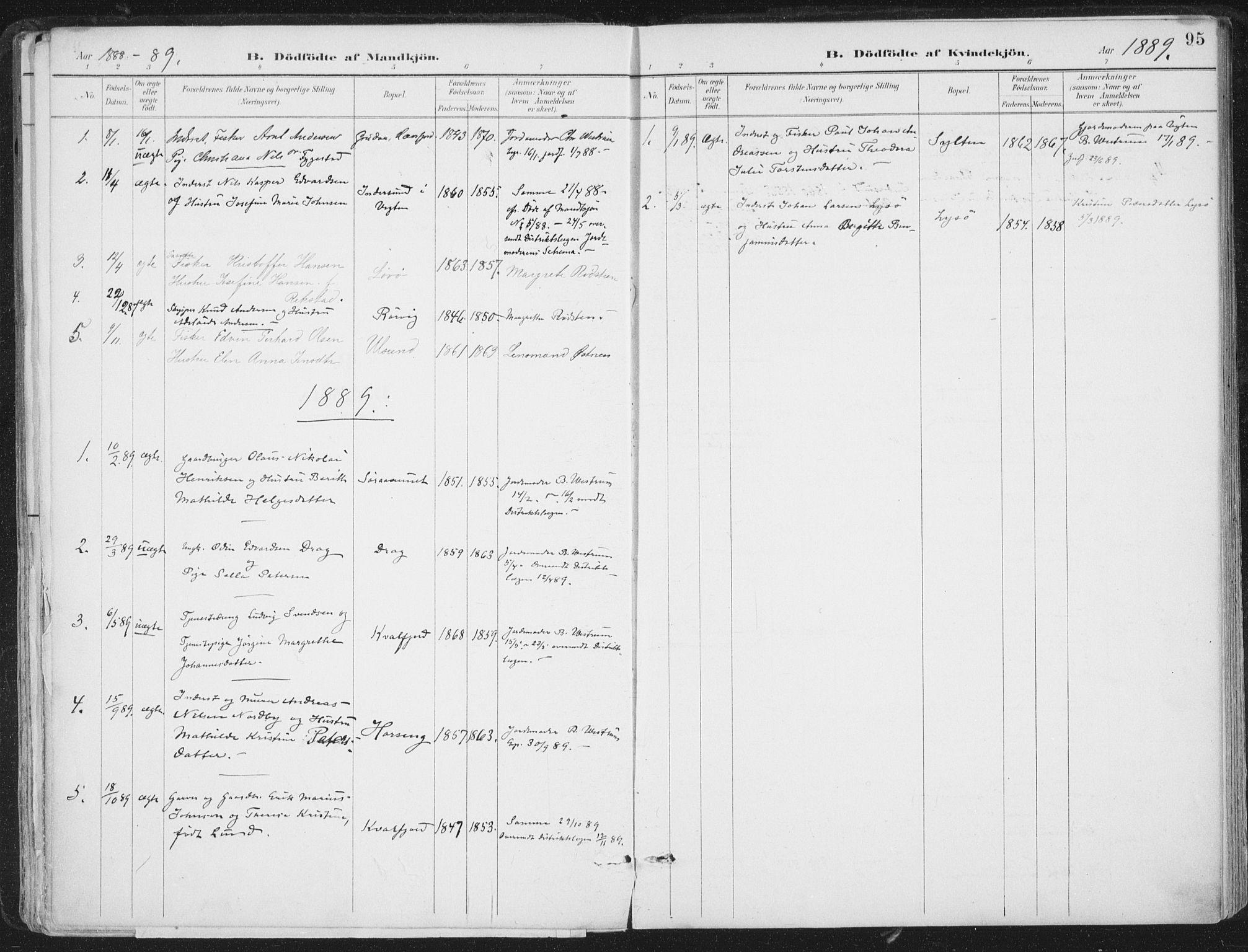 SAT, Ministerialprotokoller, klokkerbøker og fødselsregistre - Nord-Trøndelag, 786/L0687: Ministerialbok nr. 786A03, 1888-1898, s. 95