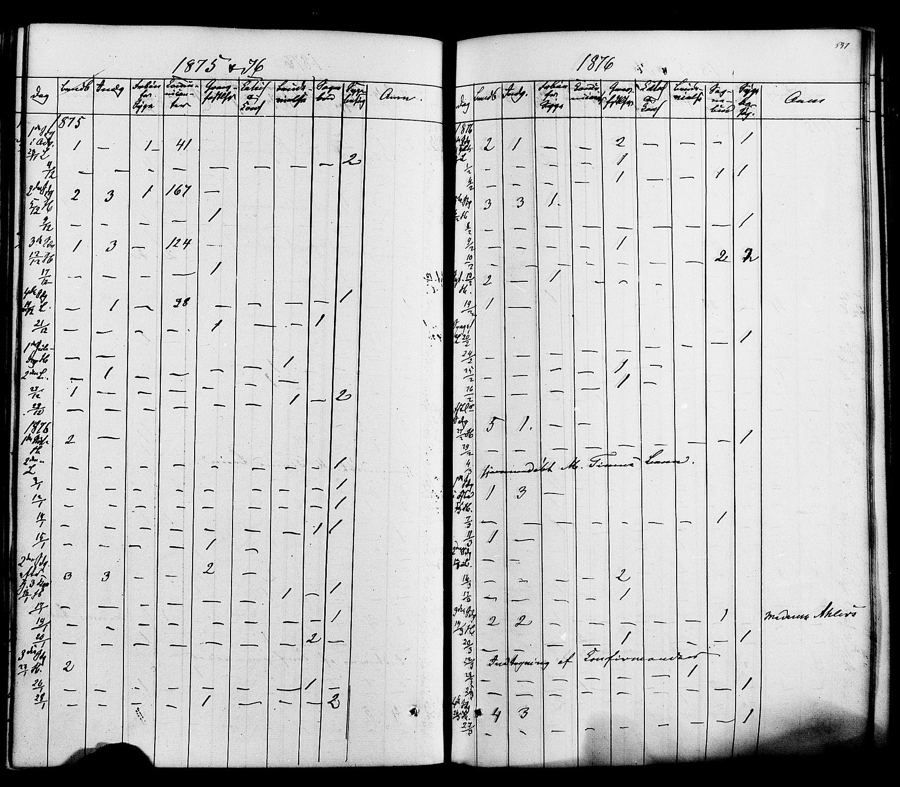 SAKO, Heddal kirkebøker, F/Fa/L0007: Ministerialbok nr. I 7, 1855-1877, s. 537