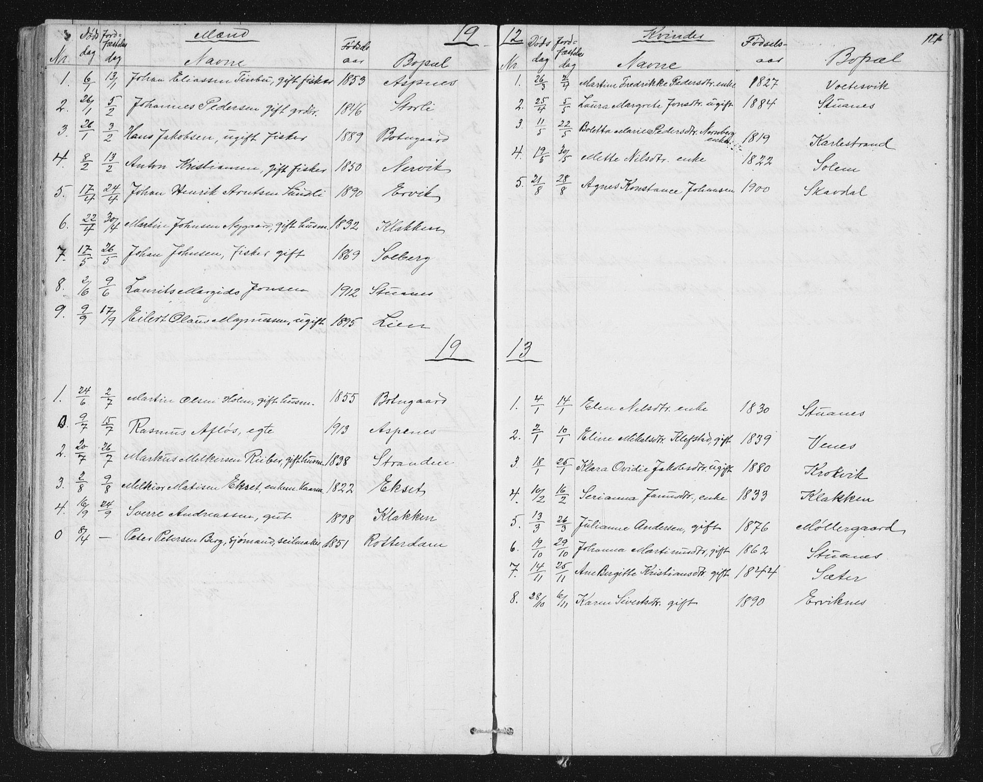 SAT, Ministerialprotokoller, klokkerbøker og fødselsregistre - Sør-Trøndelag, 651/L0647: Klokkerbok nr. 651C01, 1866-1914, s. 121