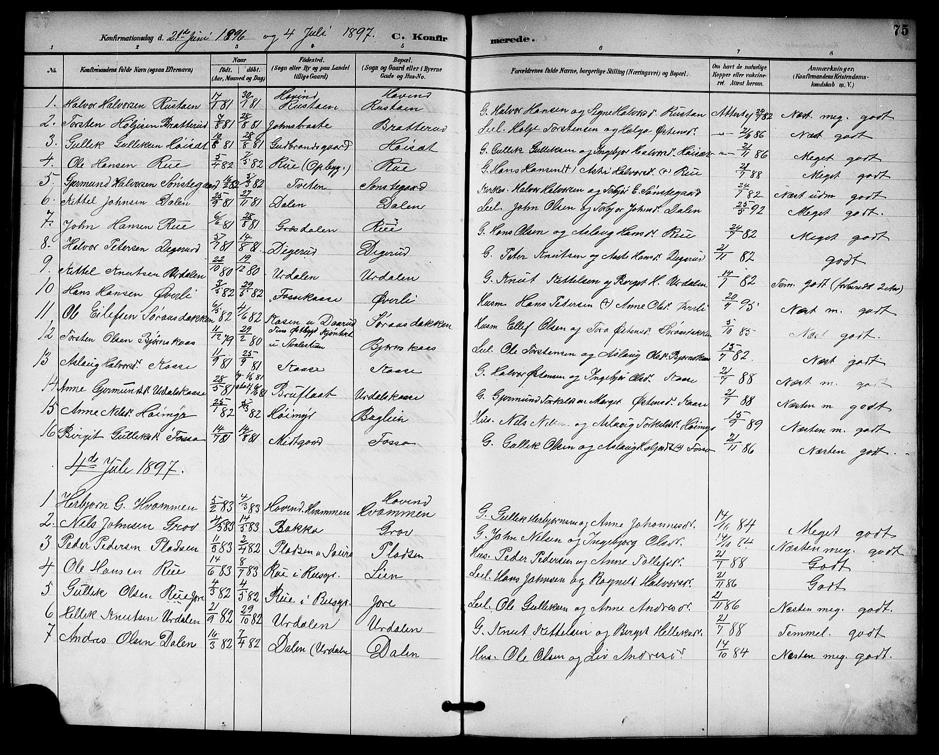 SAKO, Gransherad kirkebøker, G/Gb/L0003: Klokkerbok nr. II 3, 1887-1921, s. 75