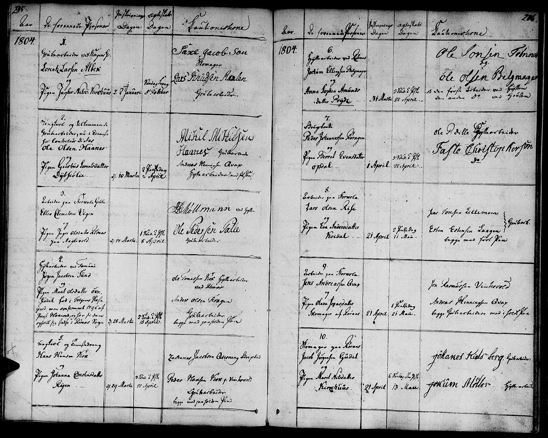 SAT, Ministerialprotokoller, klokkerbøker og fødselsregistre - Sør-Trøndelag, 681/L0927: Ministerialbok nr. 681A05, 1798-1808, s. 285-286