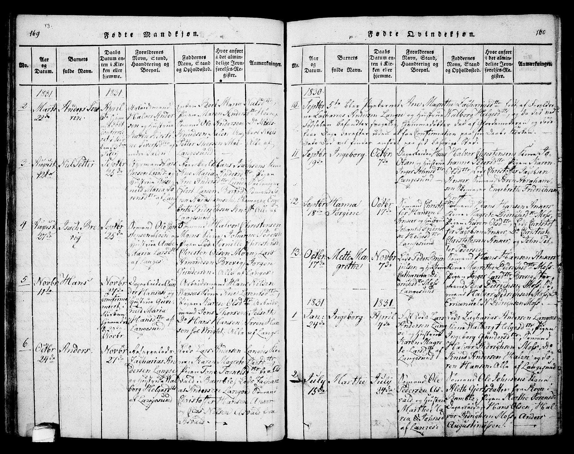 SAKO, Bamble kirkebøker, F/Fa/L0003: Ministerialbok nr. I 3 /2, 1815-1834, s. 169-170