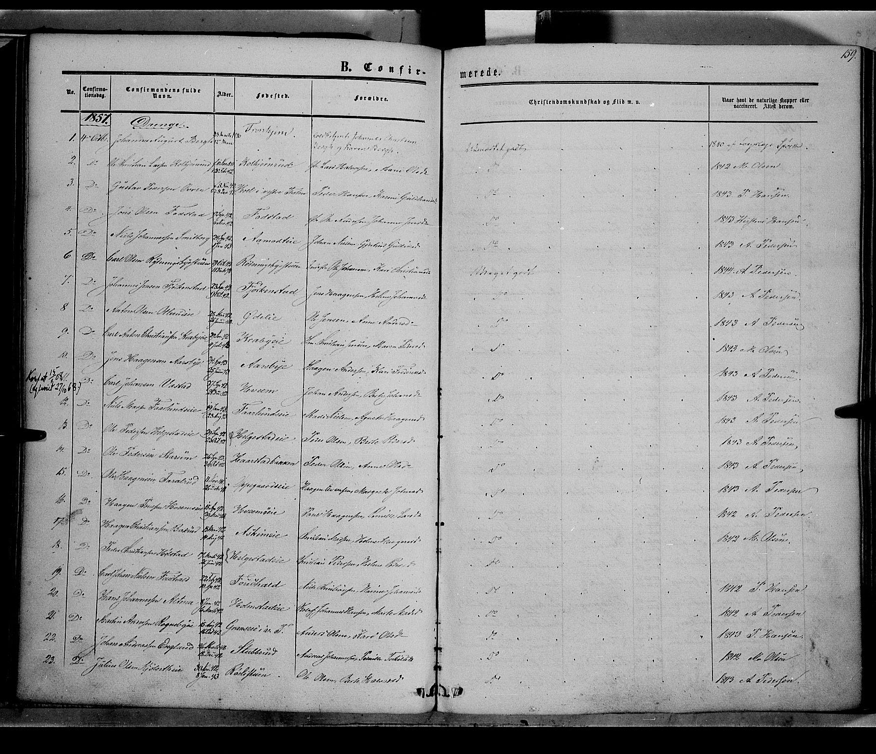 SAH, Østre Toten prestekontor, Ministerialbok nr. 4, 1857-1865, s. 159