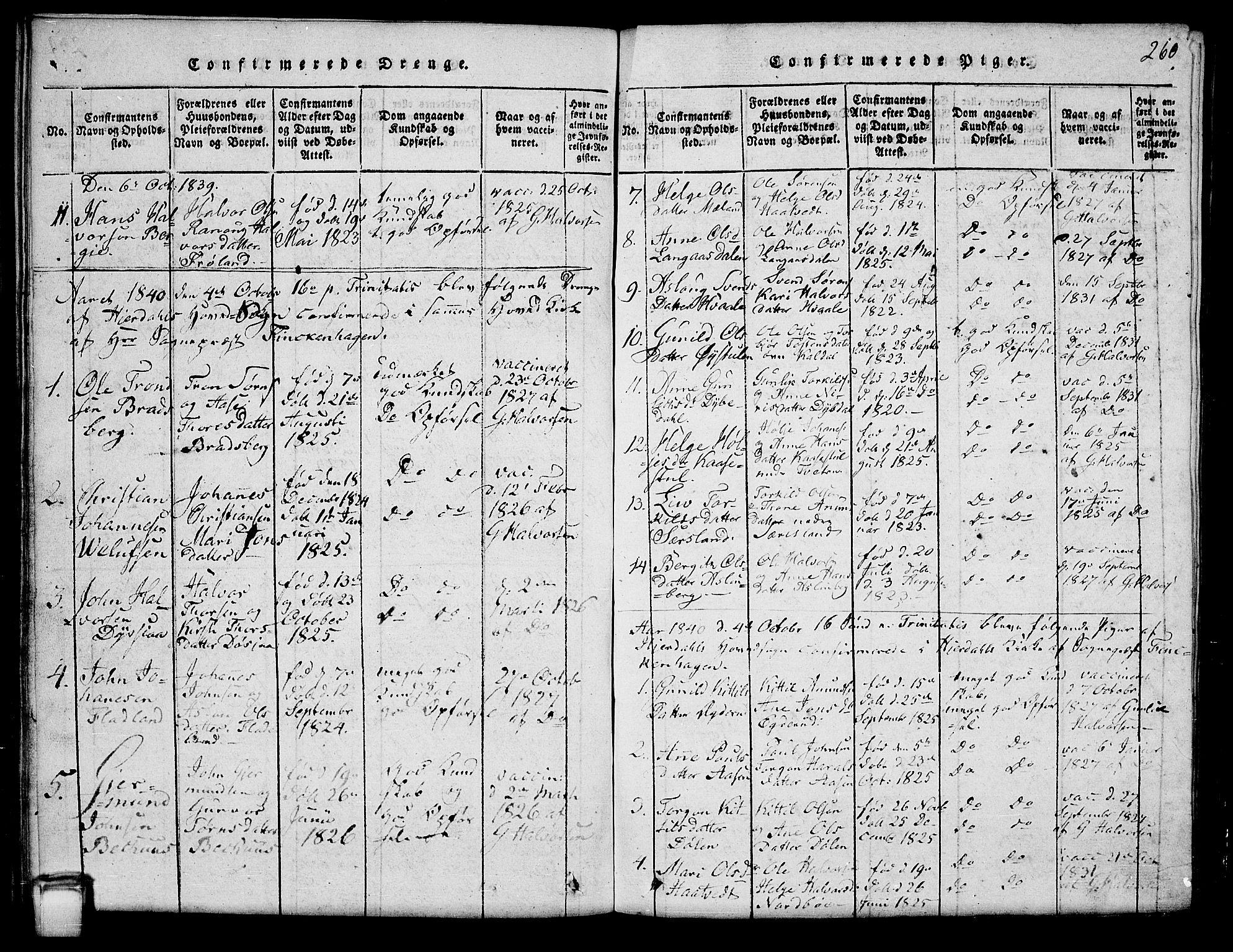 SAKO, Hjartdal kirkebøker, G/Ga/L0001: Klokkerbok nr. I 1, 1815-1842, s. 260
