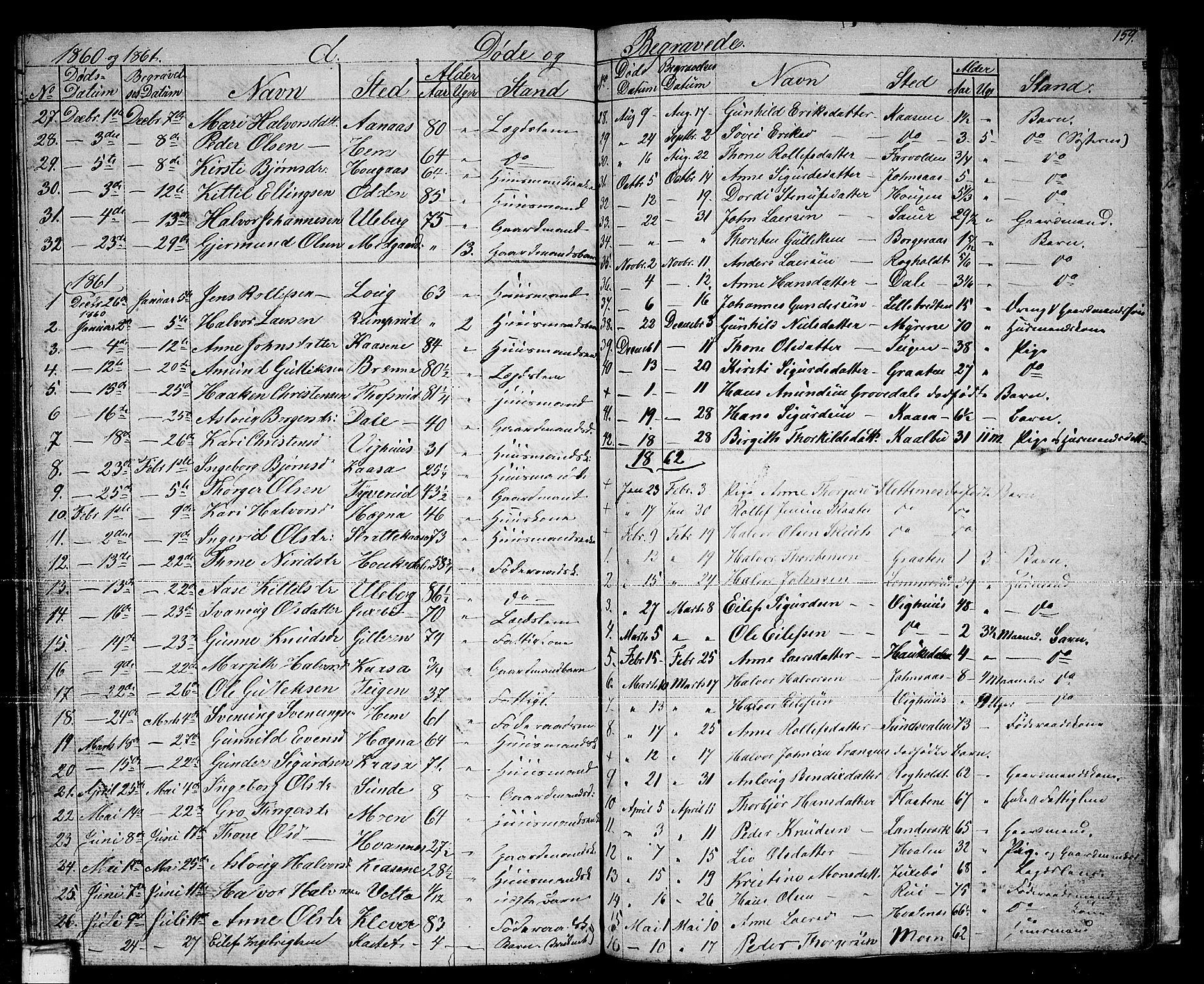 SAKO, Sauherad kirkebøker, G/Ga/L0002: Klokkerbok nr. I 2, 1842-1866, s. 159