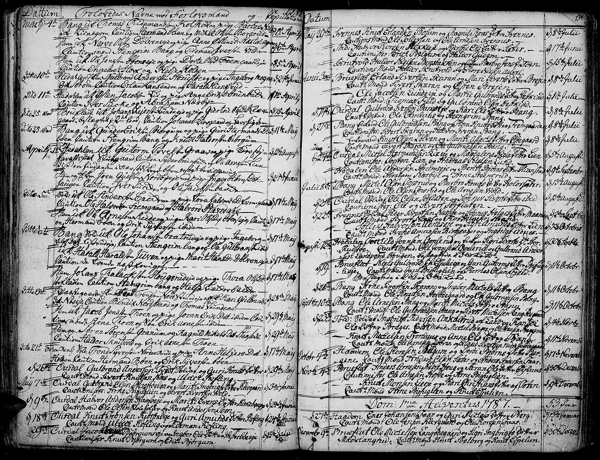 SAH, Aurdal prestekontor, Ministerialbok nr. 6, 1781-1804, s. 134