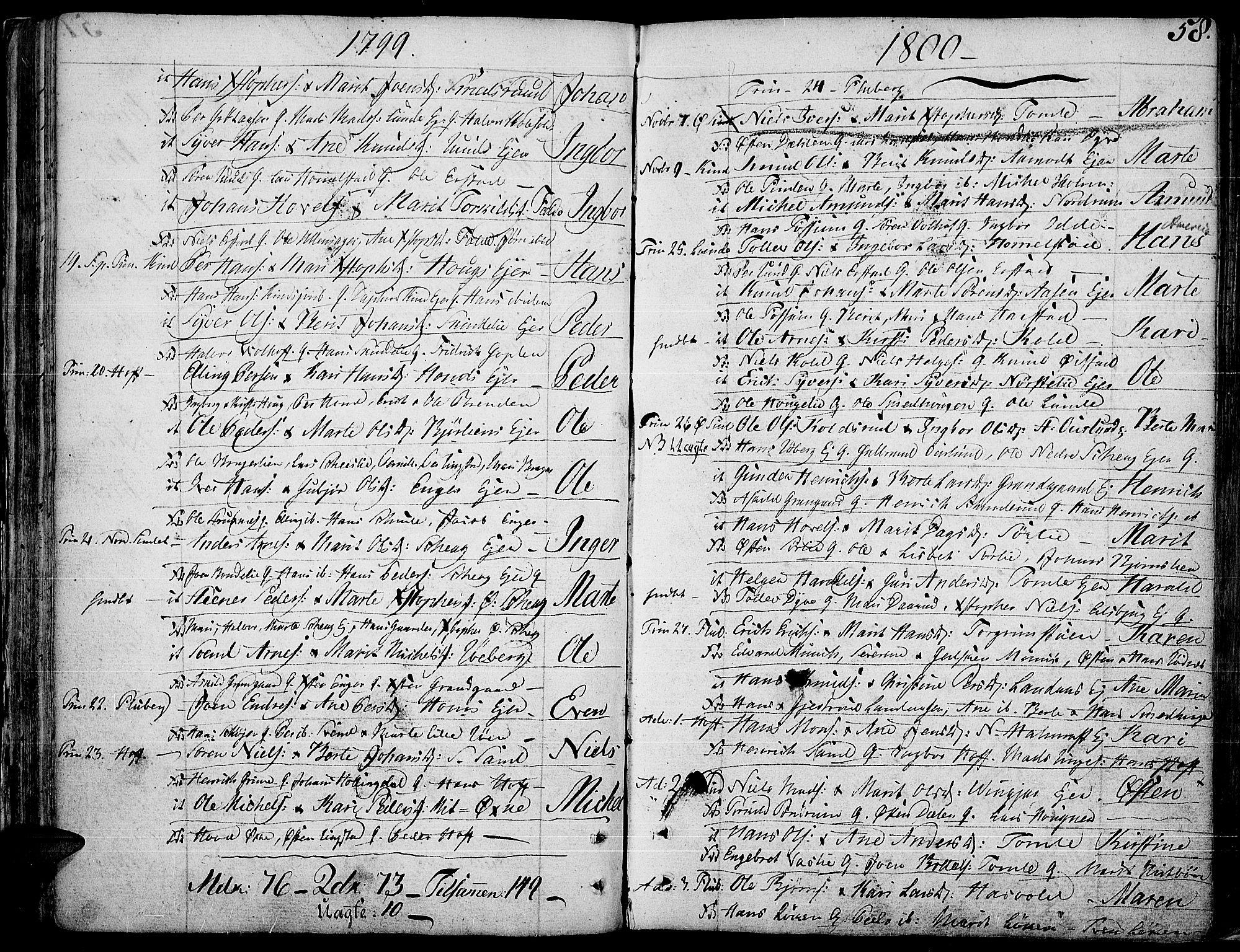 SAH, Land prestekontor, Ministerialbok nr. 6, 1784-1813, s. 58