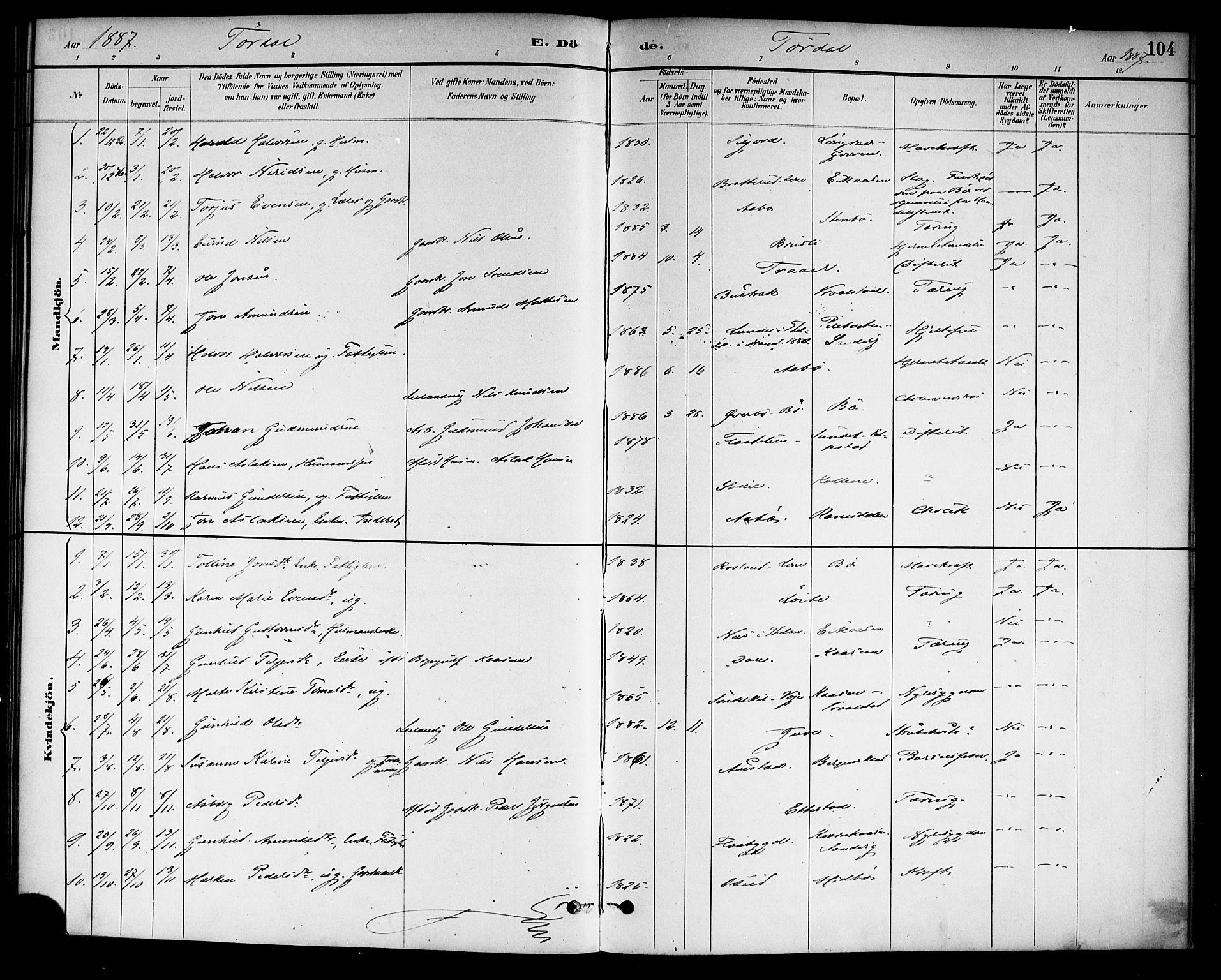 SAKO, Drangedal kirkebøker, F/Fa/L0011: Ministerialbok nr. 11 /2, 1885-1894, s. 104