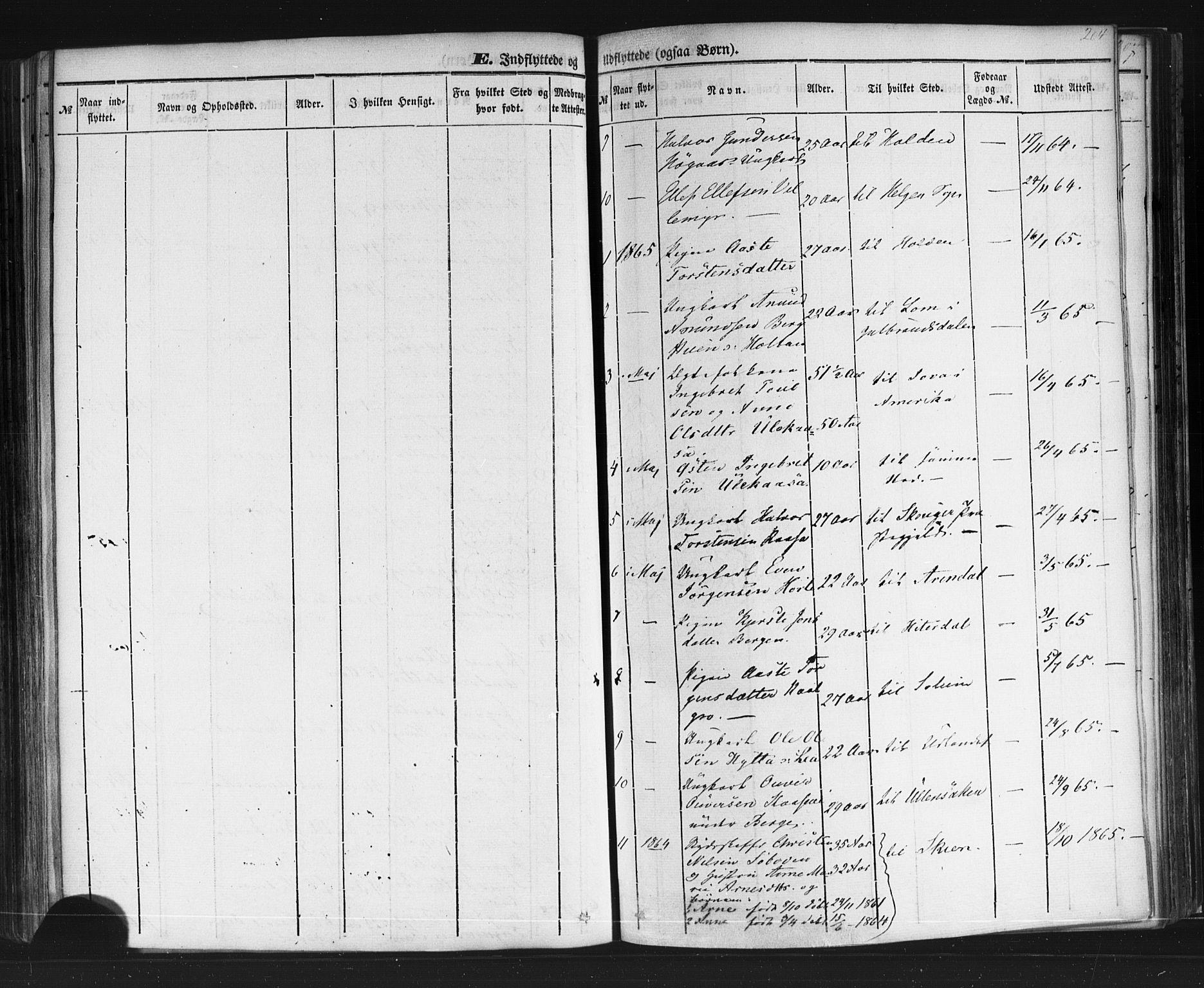 SAKO, Sauherad kirkebøker, F/Fb/L0001: Ministerialbok nr. II 1, 1851-1877, s. 204