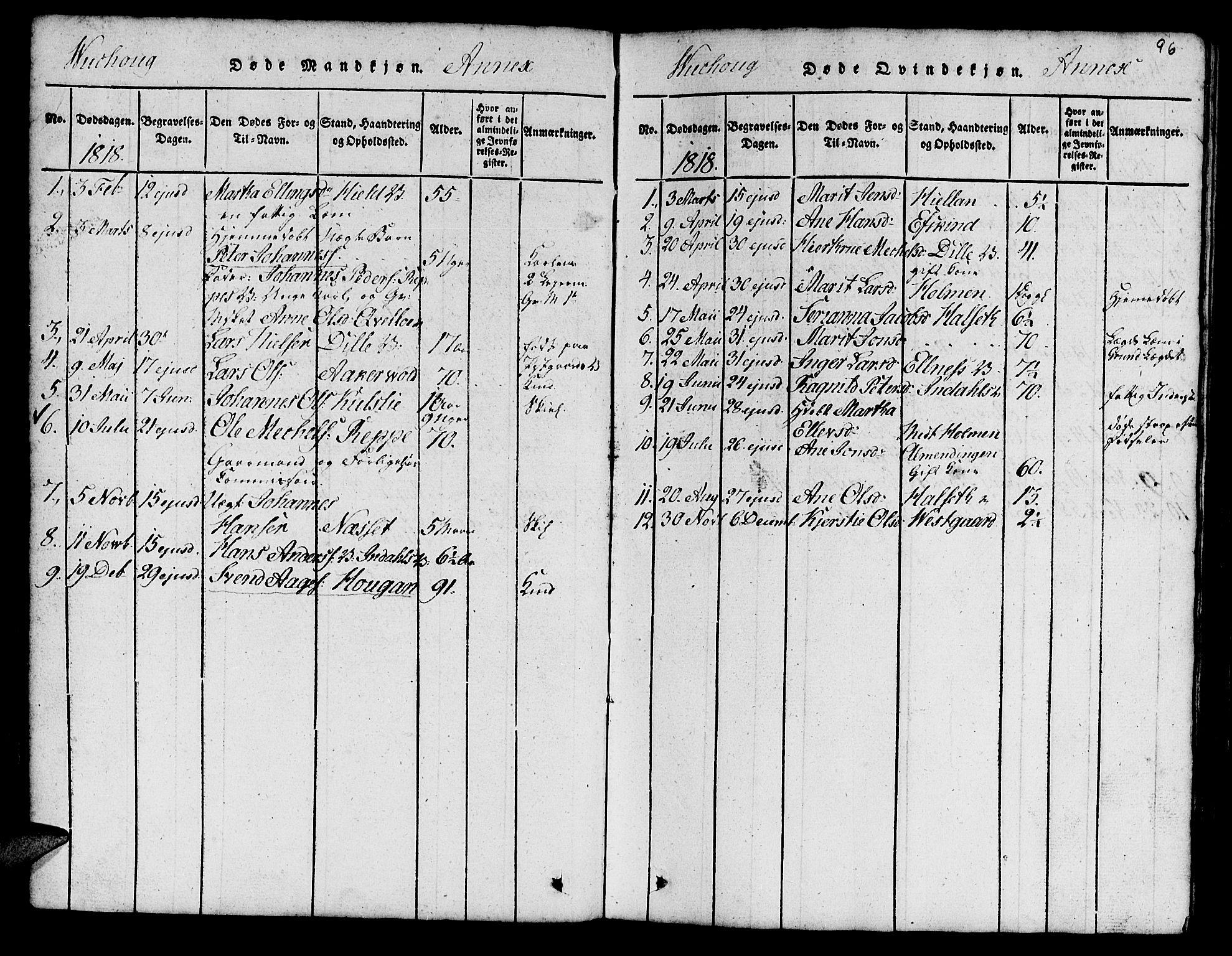 SAT, Ministerialprotokoller, klokkerbøker og fødselsregistre - Nord-Trøndelag, 724/L0265: Klokkerbok nr. 724C01, 1816-1845, s. 96