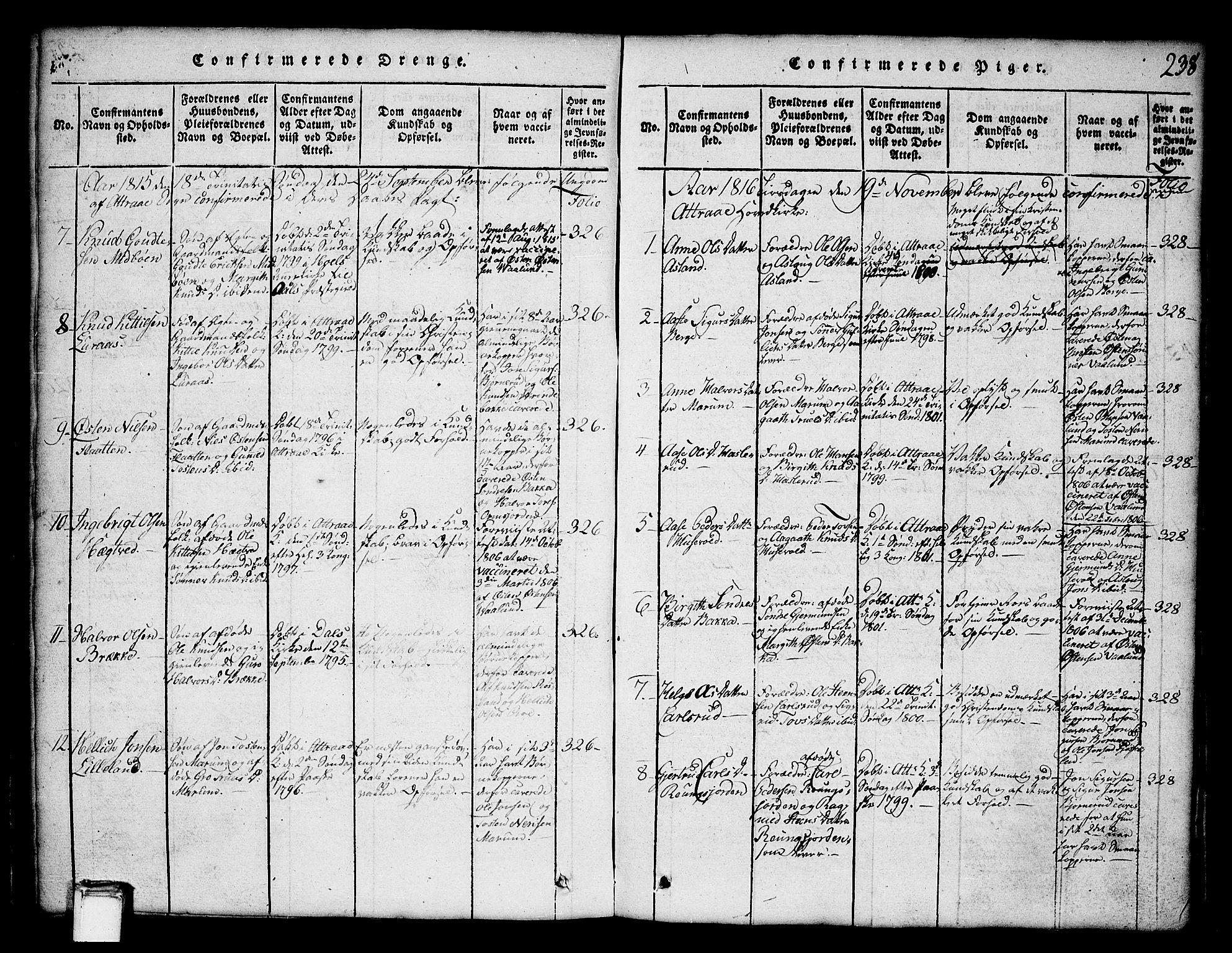 SAKO, Tinn kirkebøker, G/Ga/L0001: Klokkerbok nr. I 1, 1815-1850, s. 238