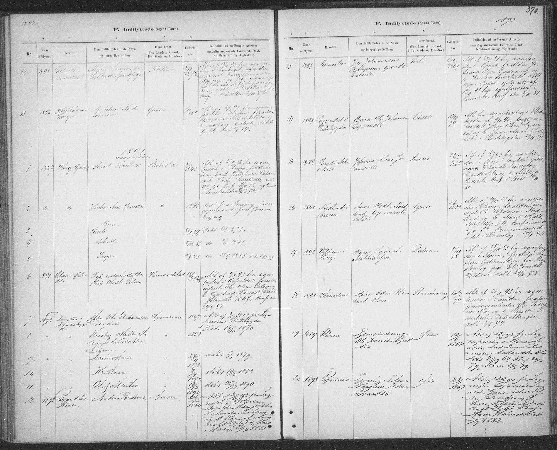 SAT, Ministerialprotokoller, klokkerbøker og fødselsregistre - Sør-Trøndelag, 691/L1085: Ministerialbok nr. 691A17, 1887-1908, s. 370
