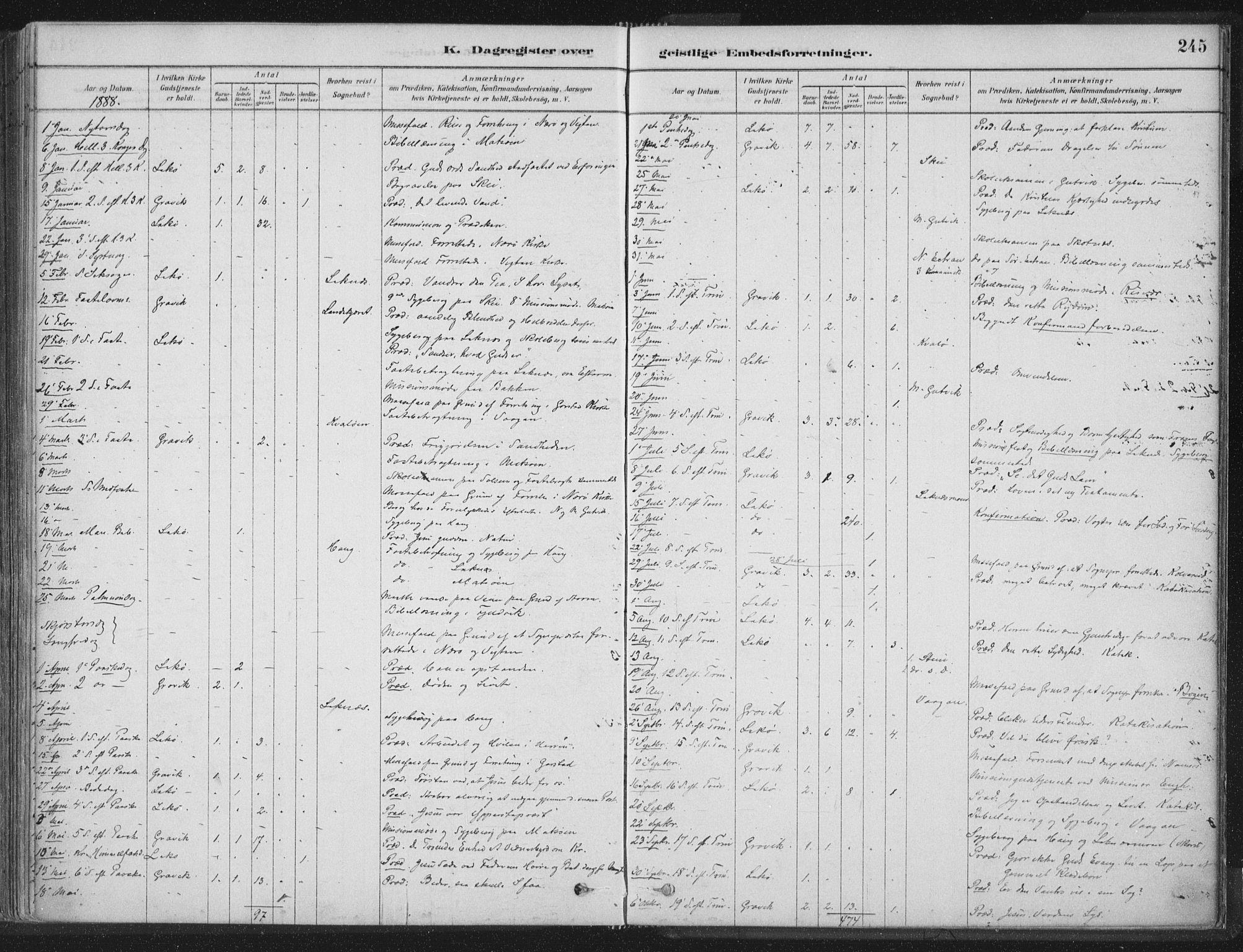 SAT, Ministerialprotokoller, klokkerbøker og fødselsregistre - Nord-Trøndelag, 788/L0697: Ministerialbok nr. 788A04, 1878-1902, s. 245