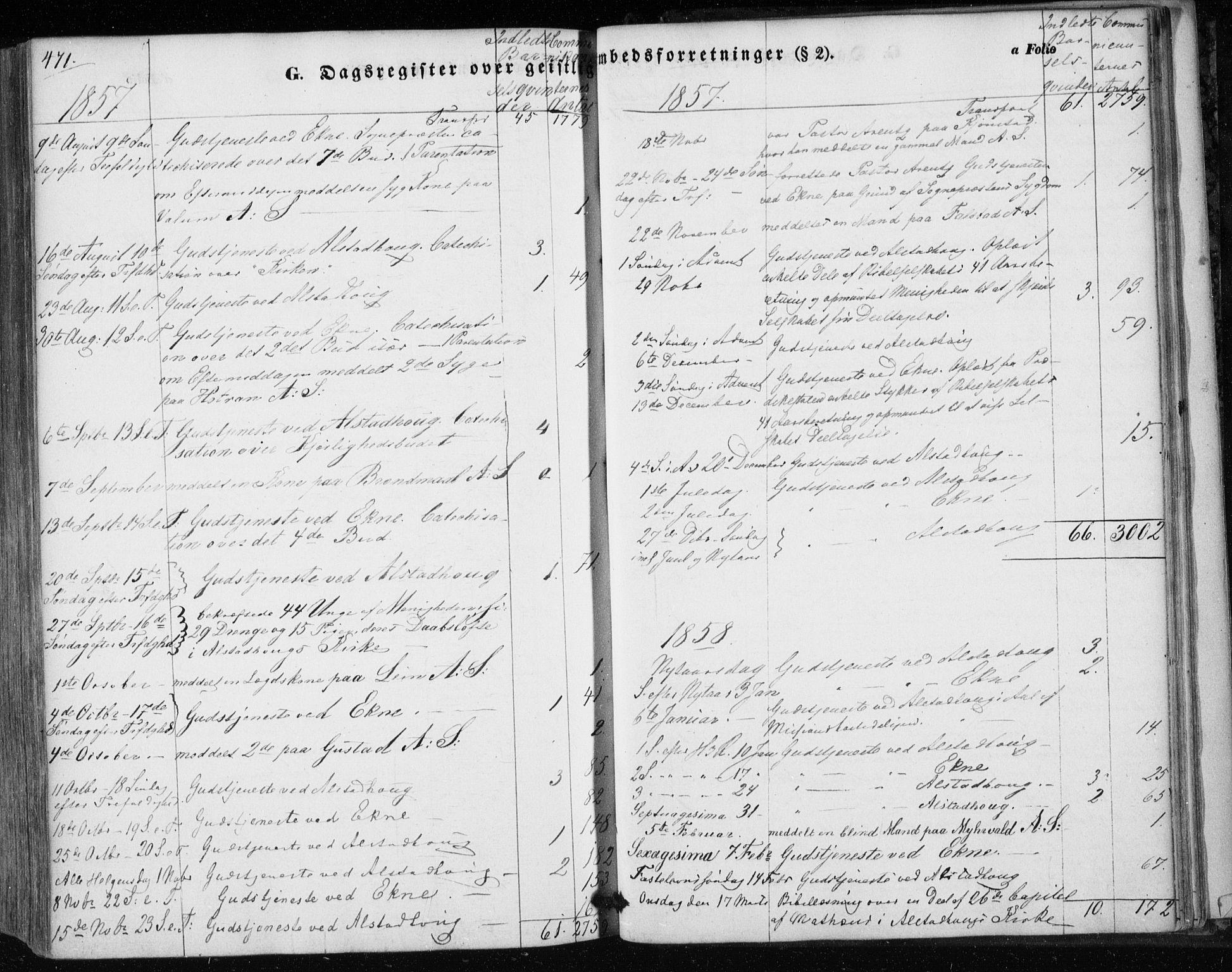 SAT, Ministerialprotokoller, klokkerbøker og fødselsregistre - Nord-Trøndelag, 717/L0154: Ministerialbok nr. 717A07 /1, 1850-1862, s. 471