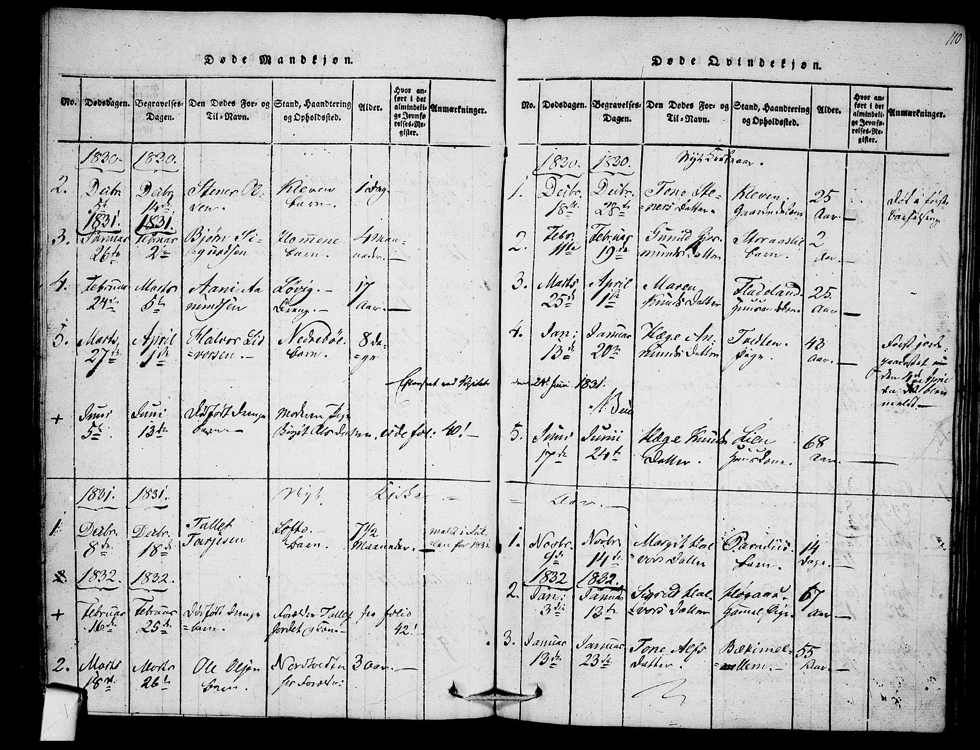 SAKO, Mo kirkebøker, F/Fb/L0001: Ministerialbok nr. II 1, 1814-1844, s. 110