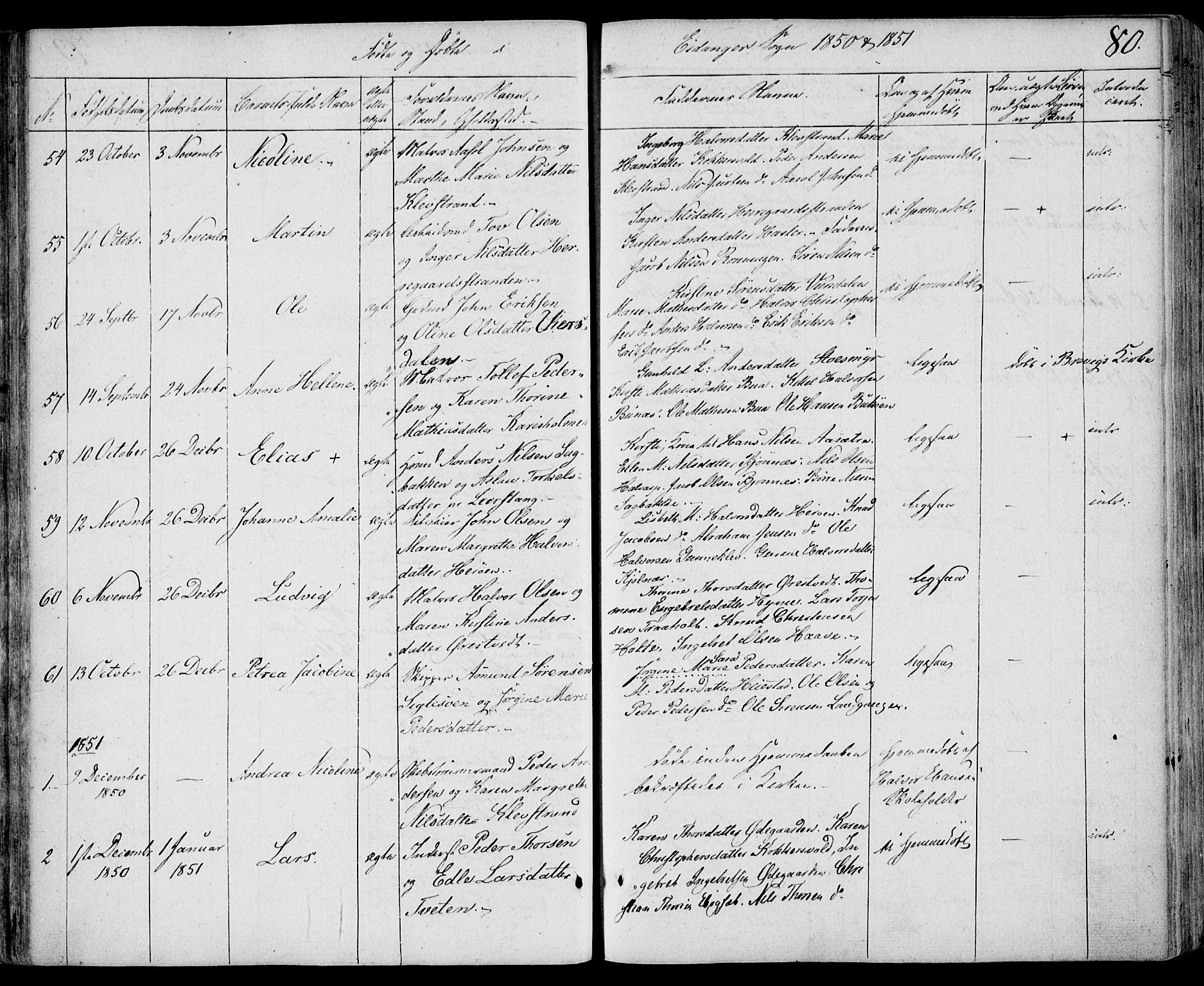 SAKO, Eidanger kirkebøker, F/Fa/L0008: Ministerialbok nr. 8, 1831-1858, s. 80