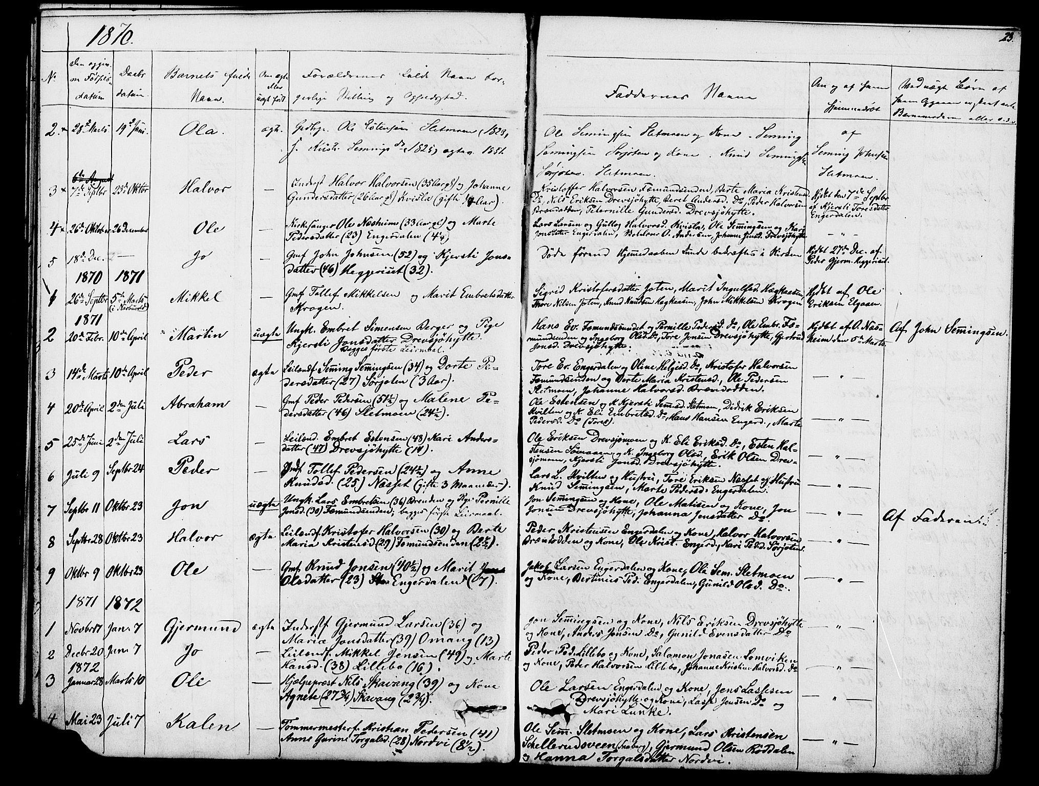 SAH, Rendalen prestekontor, H/Ha/Hab/L0002: Klokkerbok nr. 2, 1858-1880, s. 23