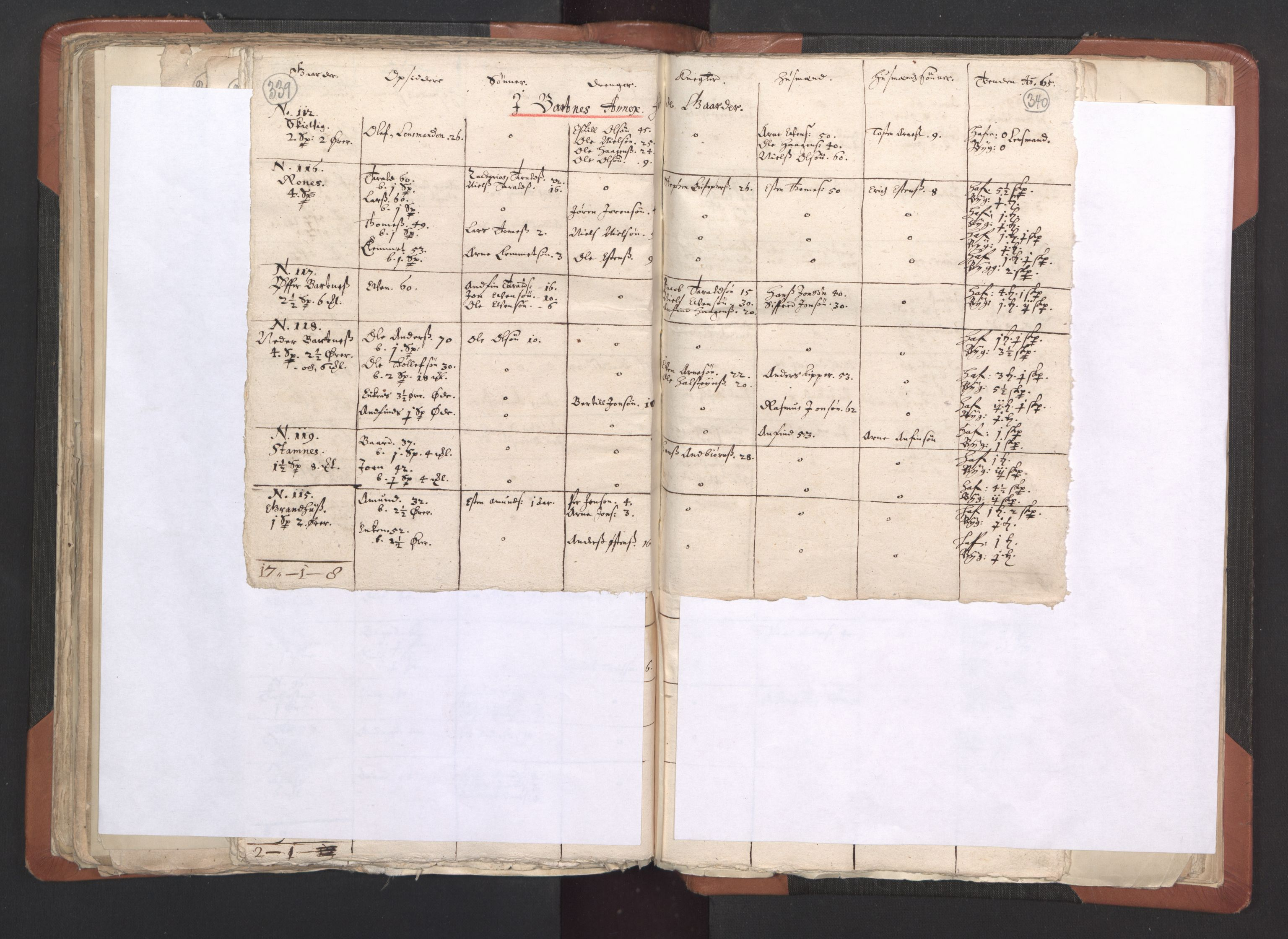 RA, Sogneprestenes manntall 1664-1666, nr. 33: Innherad prosti, 1664-1666, s. 339-340