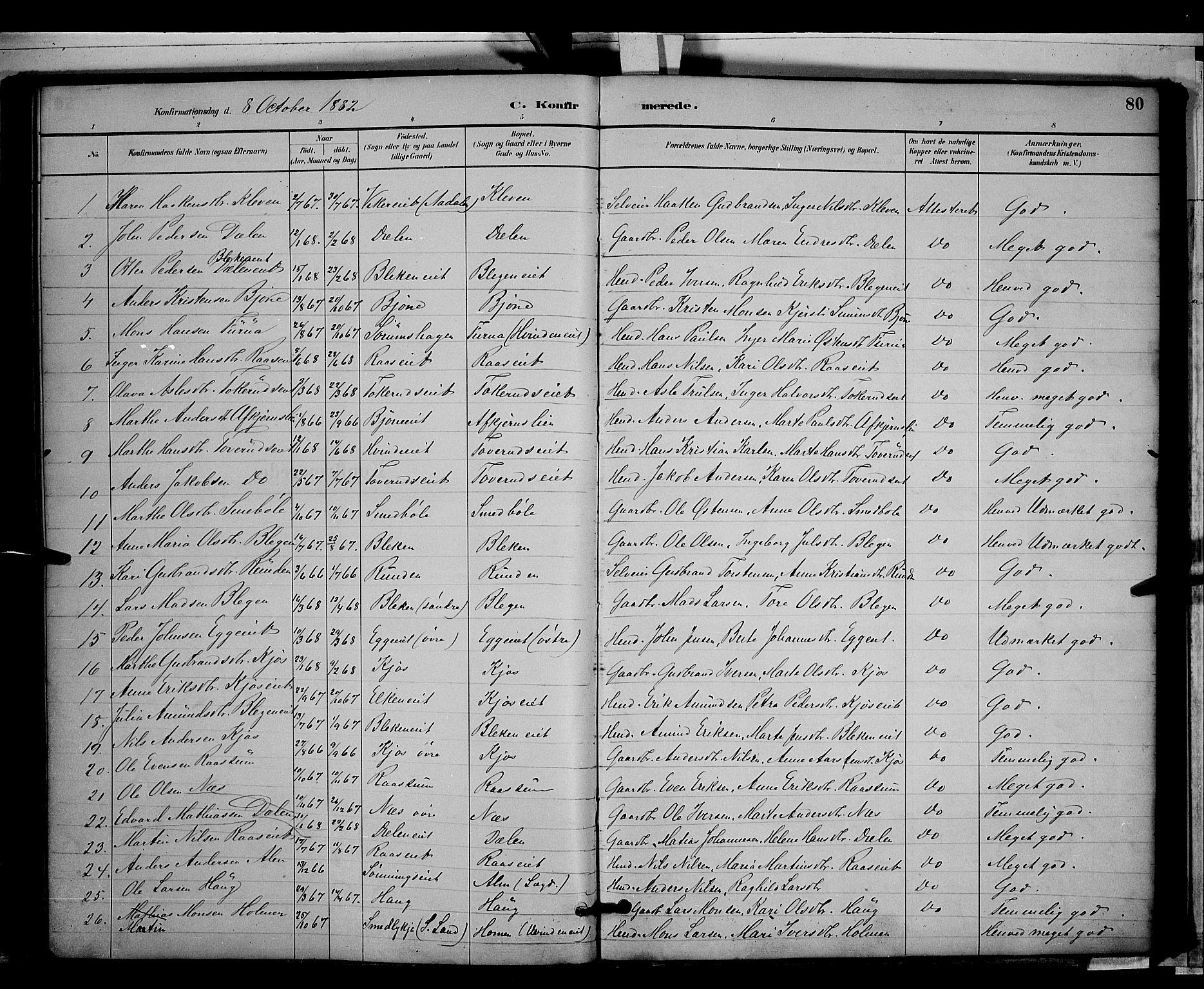 SAH, Gran prestekontor, Klokkerbok nr. 3, 1882-1890, s. 80