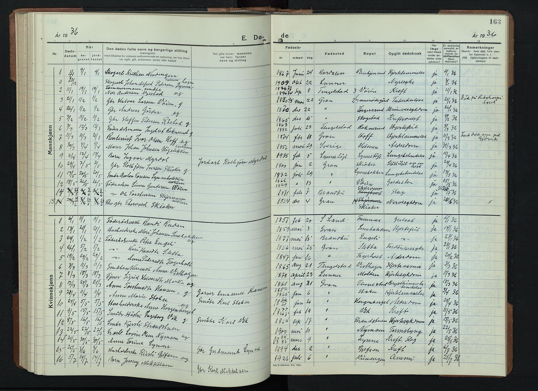 SAH, Gran prestekontor, Klokkerbok nr. 9, 1933-1950, s. 163