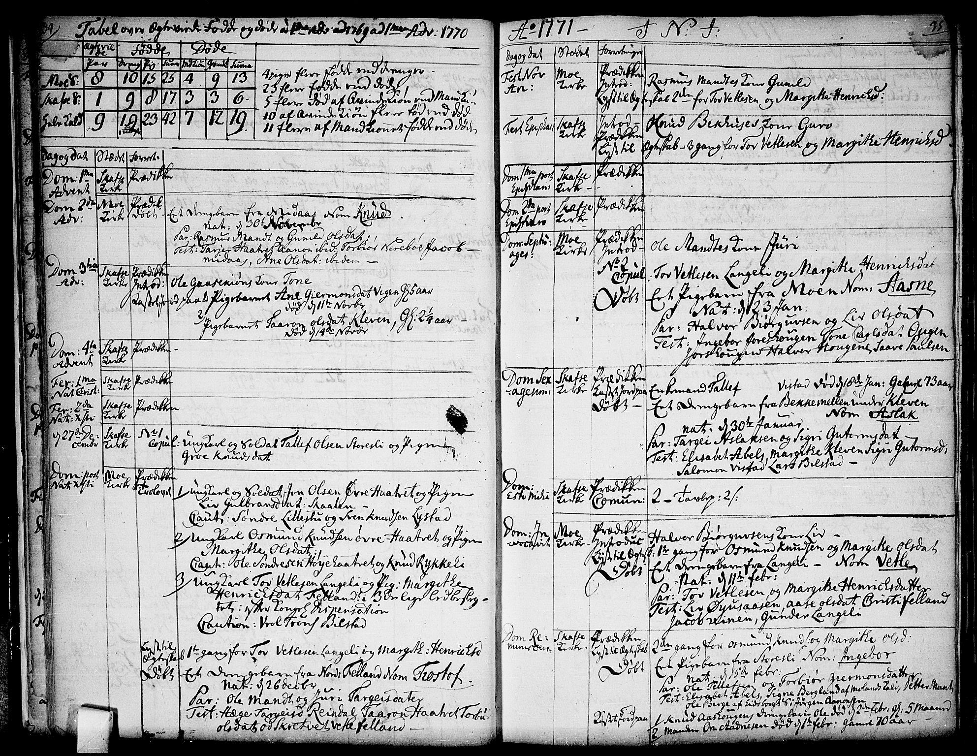 SAKO, Mo kirkebøker, F/Fa/L0002: Ministerialbok nr. I 2, 1766-1799, s. 34-35