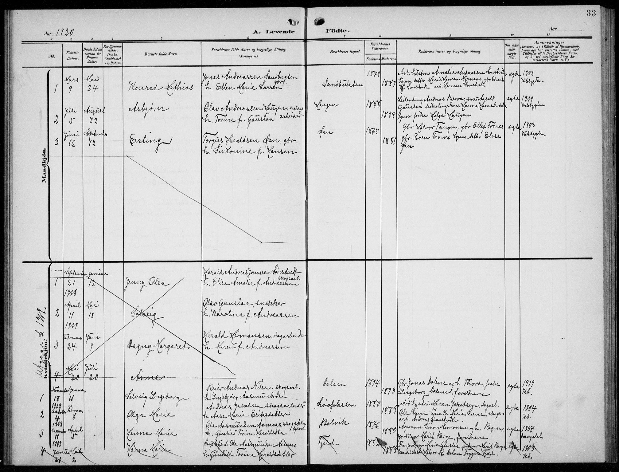 SAKO, Solum kirkebøker, G/Gc/L0002: Klokkerbok nr. III 2, 1902-1934, s. 33