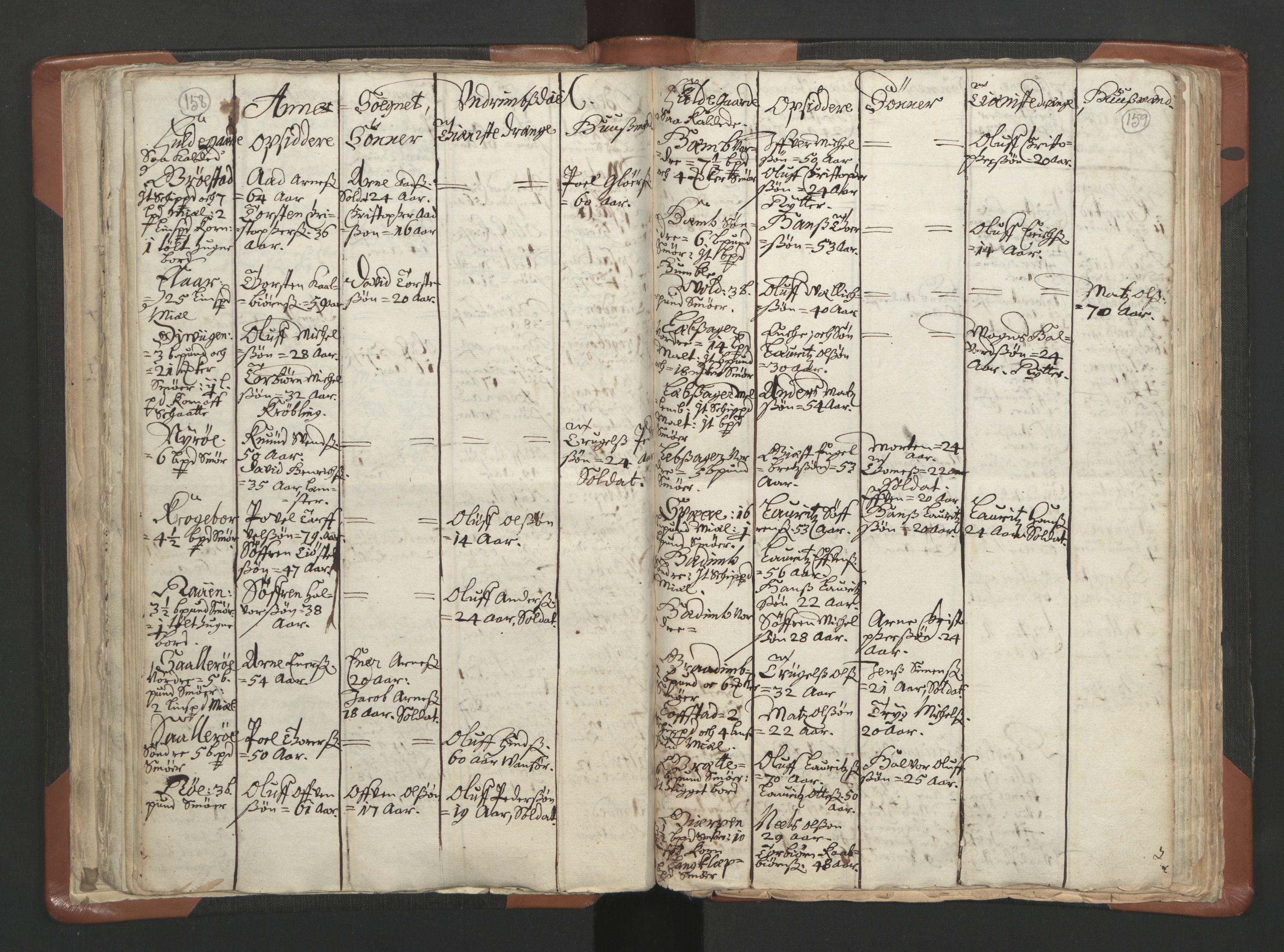 RA, Sogneprestenes manntall 1664-1666, nr. 10: Tønsberg prosti, 1664-1666, s. 158-159