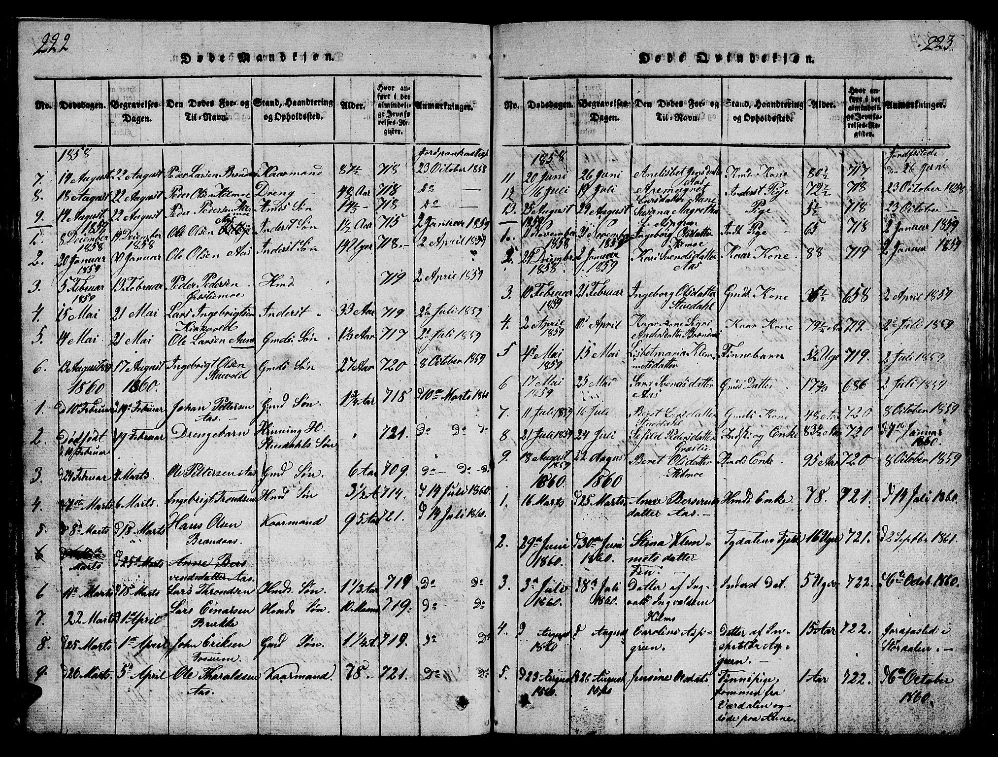 SAT, Ministerialprotokoller, klokkerbøker og fødselsregistre - Sør-Trøndelag, 698/L1164: Klokkerbok nr. 698C01, 1816-1861, s. 222-223