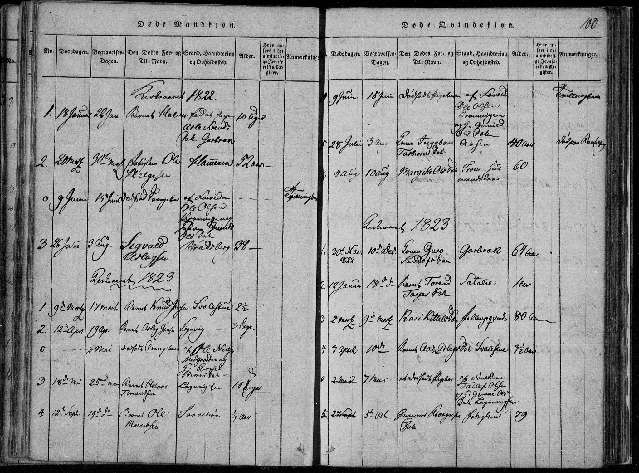 SAKO, Rauland kirkebøker, F/Fa/L0001: Ministerialbok nr. 1, 1814-1859, s. 100