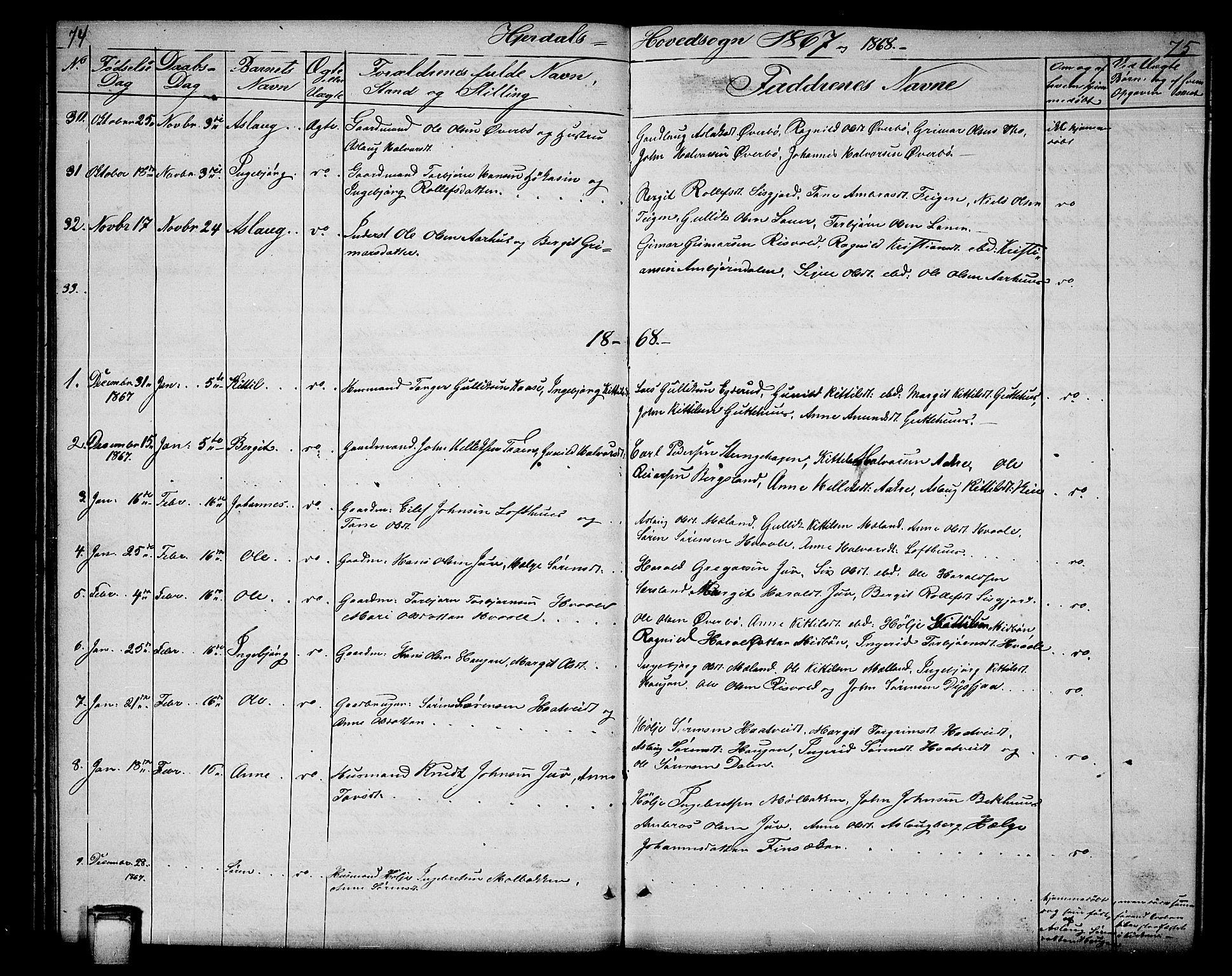 SAKO, Hjartdal kirkebøker, G/Ga/L0002: Klokkerbok nr. I 2, 1854-1888, s. 74-75