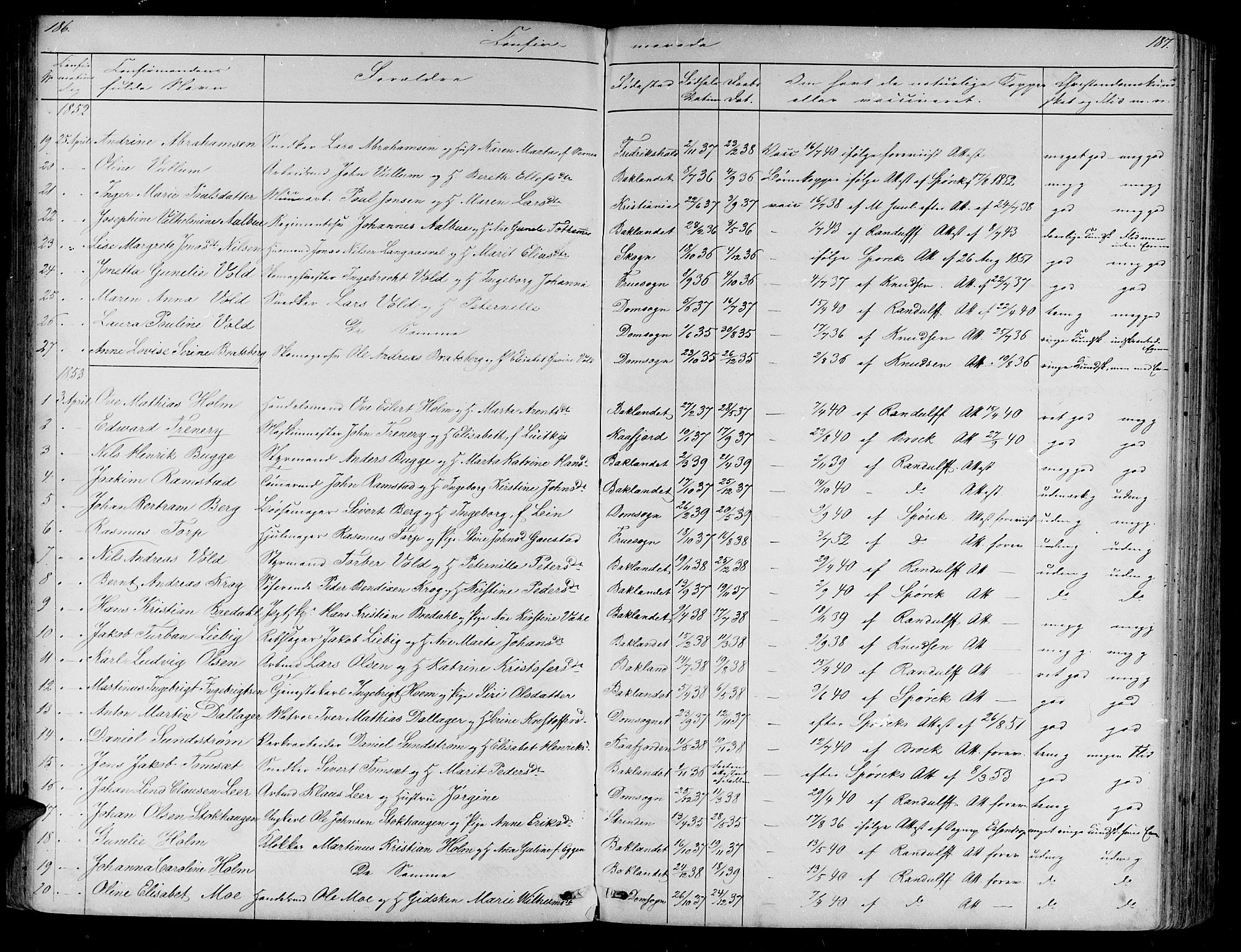 SAT, Ministerialprotokoller, klokkerbøker og fødselsregistre - Sør-Trøndelag, 604/L0219: Klokkerbok nr. 604C02, 1851-1869, s. 186-187